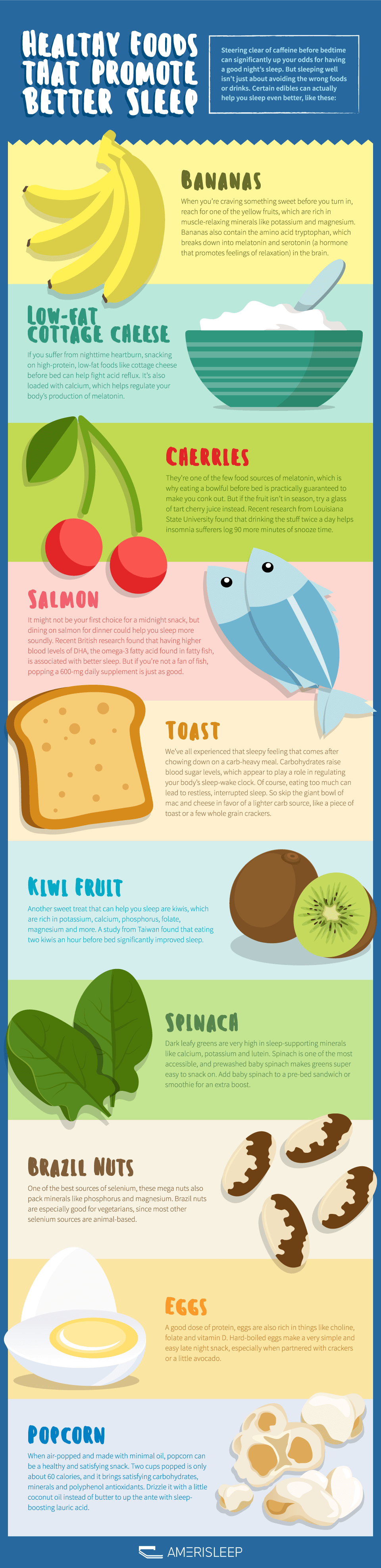 span amerisleep-healthy-foods-that-promote-better-sleep-infographic