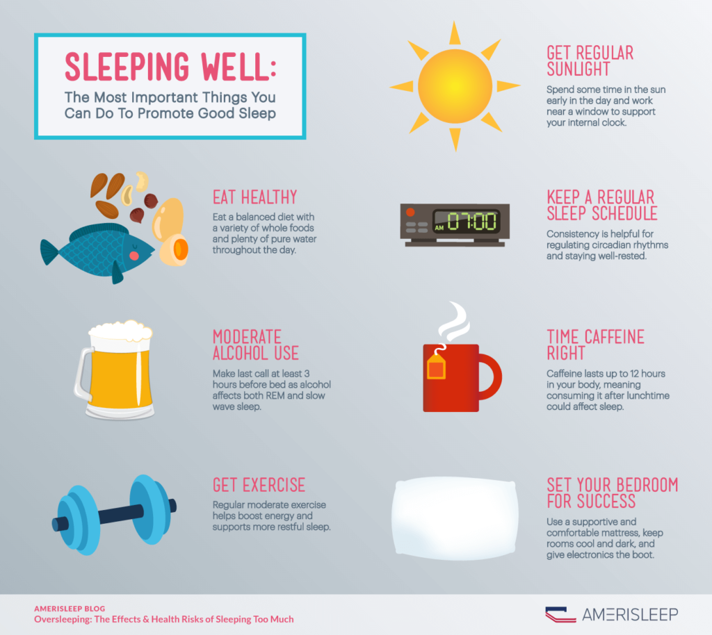 amerisleep-promoto-sleeping-well-infographic