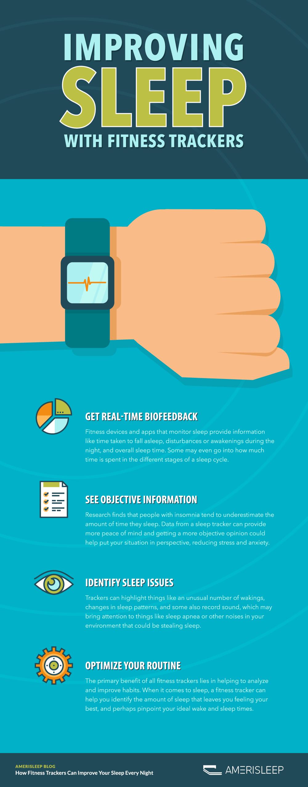 Amerisleep: Improving Sleep with Fitness Trackers Infographic