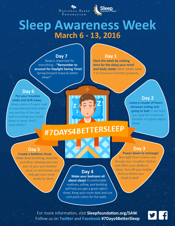 National Sleep Foundation: Sleep Awareness Week