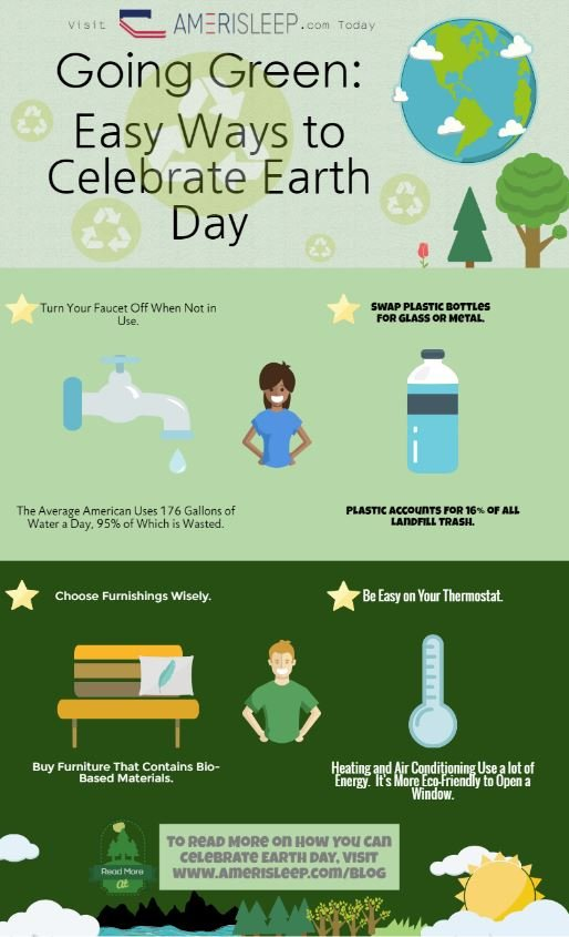 Amerisleep Going Green Infographic