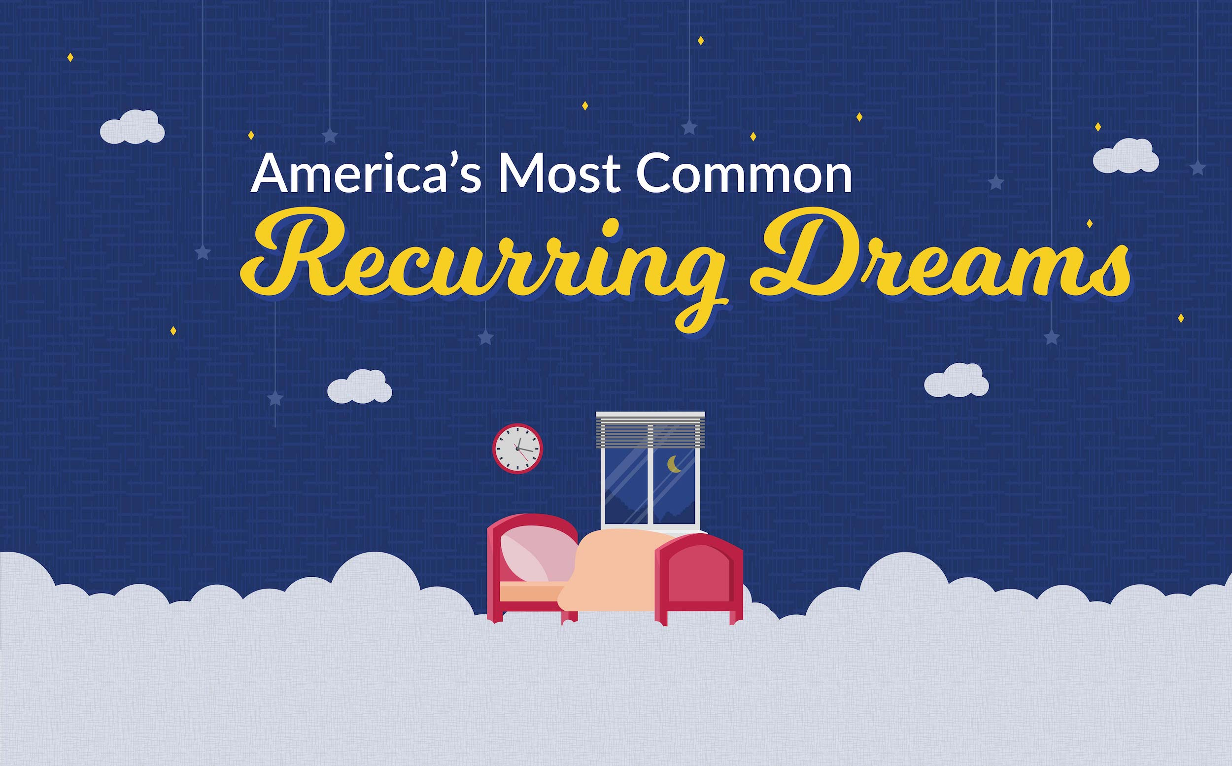 America's Most Common Recurring Dreams