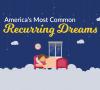 recurring-dreams