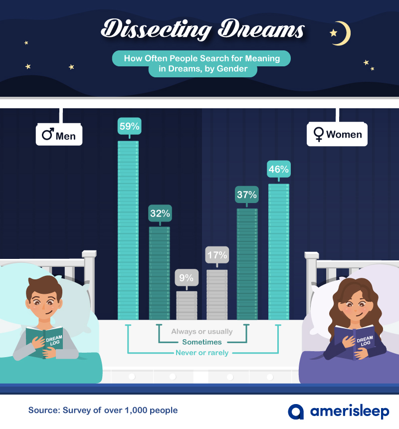 meaning-in-dreams