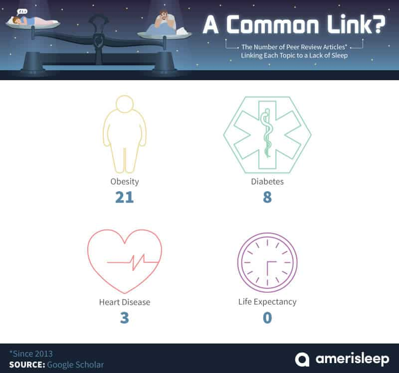 A Common Link