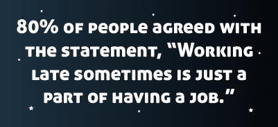 80%-of-people-agreed-with-the-statement-working-late-sometimes-is-just-a-part-of-having-a-job