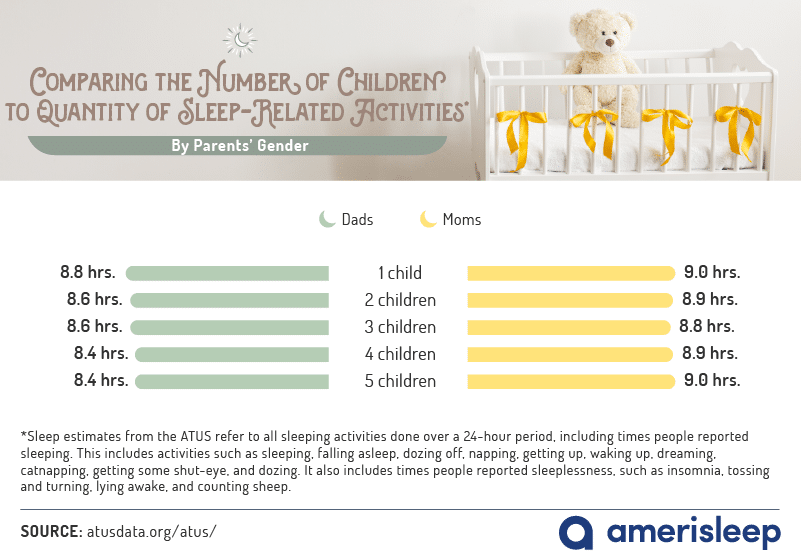 number-of-children-and-sleep