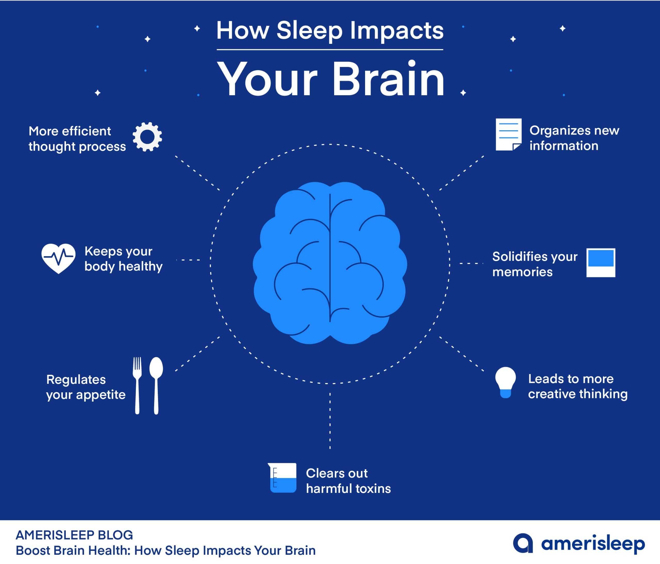 Boost Brain Health