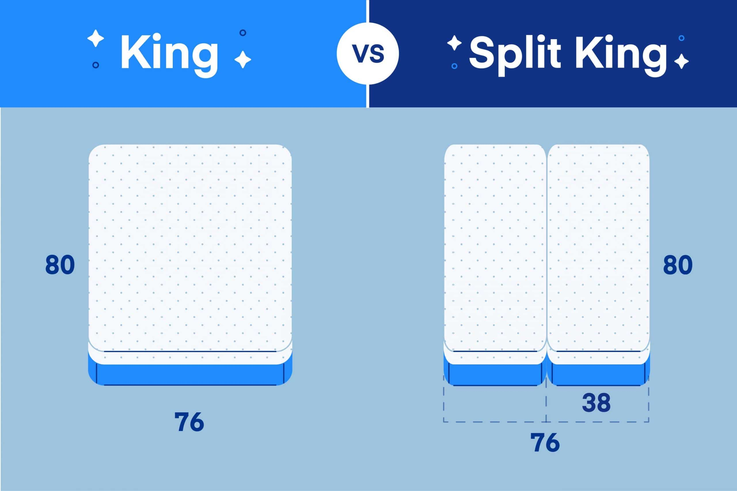King vs. Split King: What's the Difference?