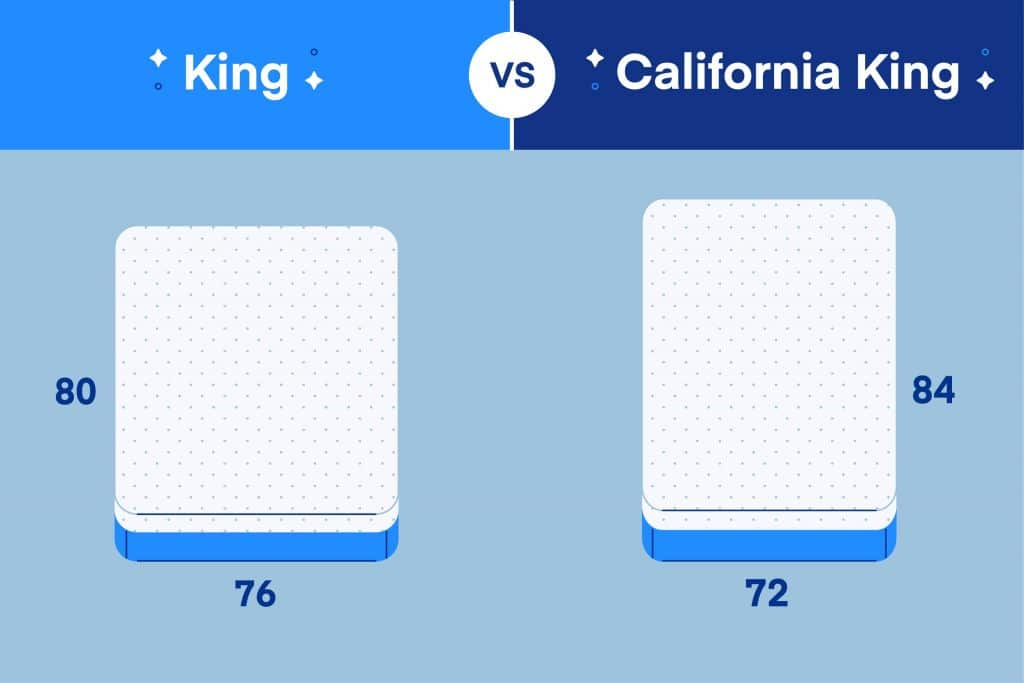 King vs. California King: What's the Difference?   Amerisleep