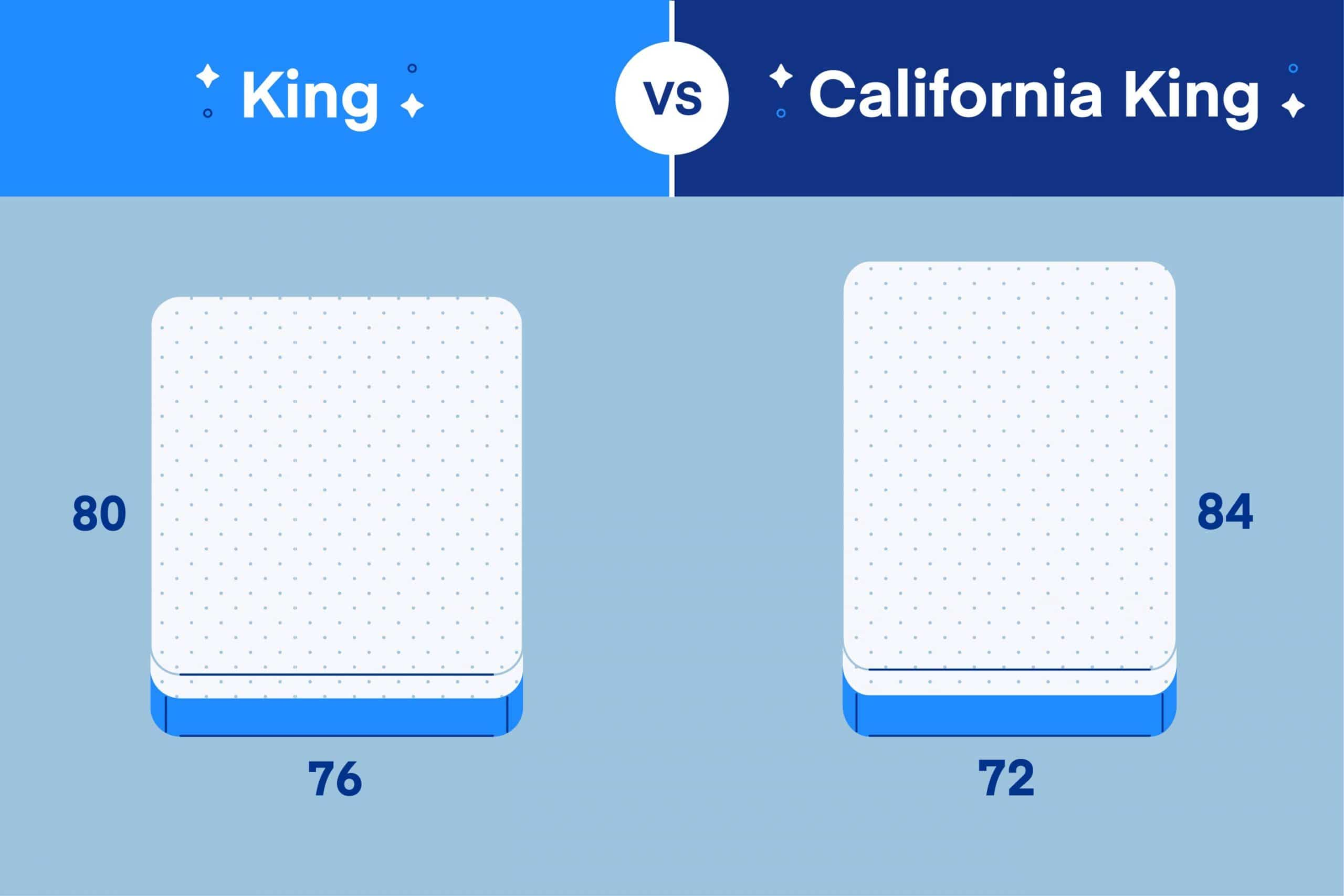 King vs. California King: What's the Difference?