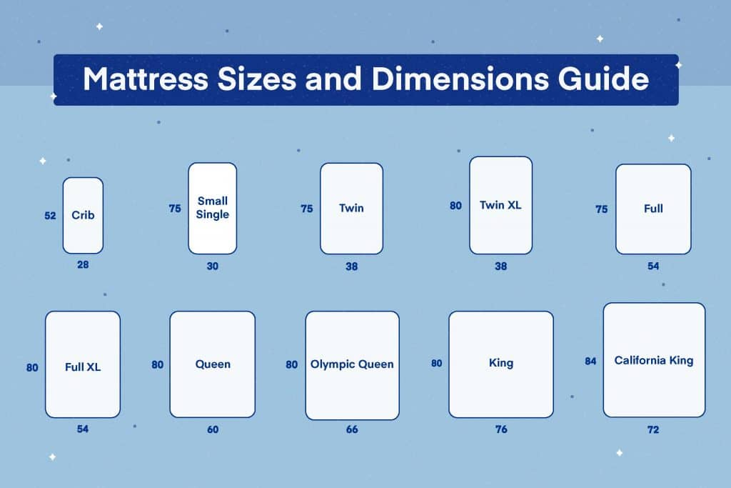 Mattress Sizes Chart and Bed Dimensions Guide   Amerisleep