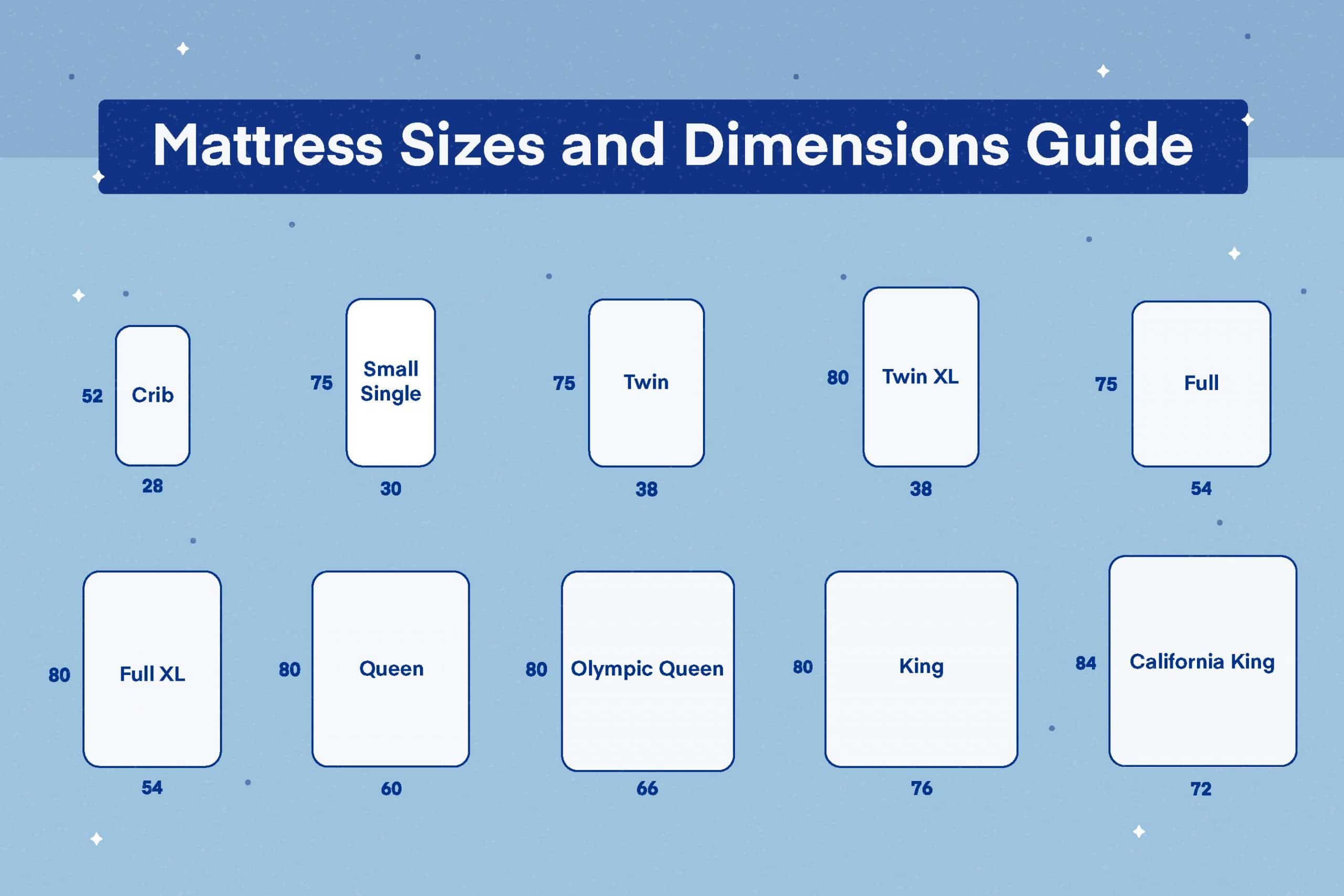 Mattress Sizes Chart and Bed Dimensions Guide