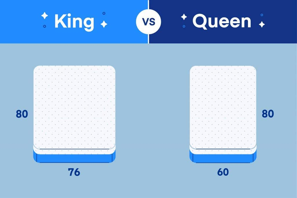 King Vs Queen Bed What S The, How Much Wider Is A King Bed From Queen