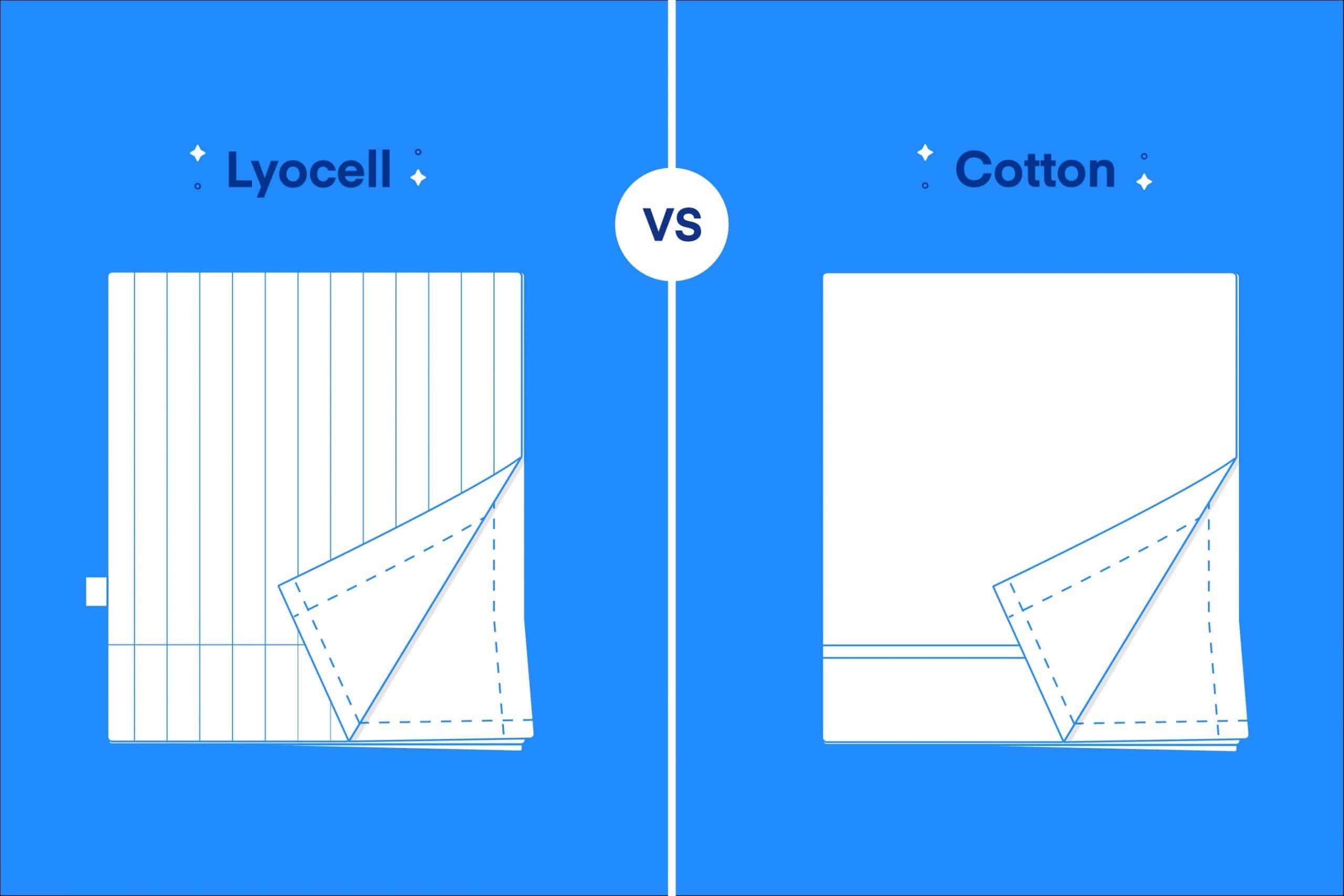 Lyocell vs. Cotton Sheets