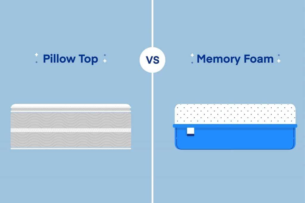 Memory Foam vs. Pillow Top Mattress: What's the Best?   Amerisleep