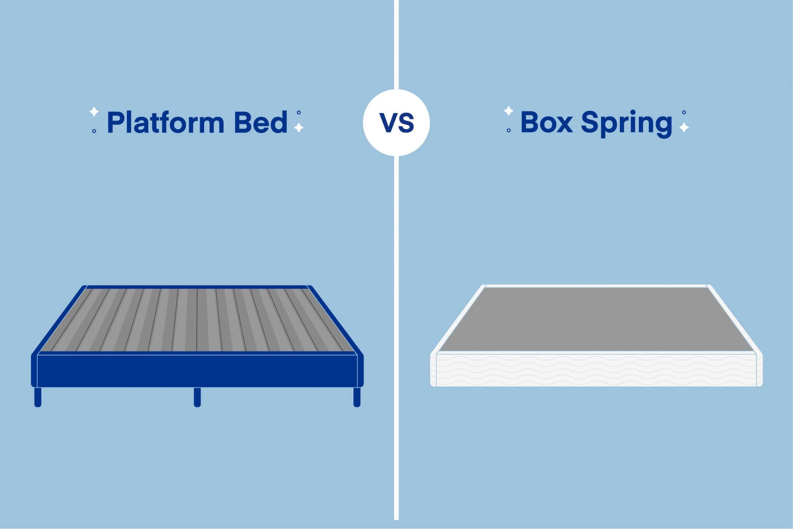 Platform Bed vs. Box Spring: What's the Difference?