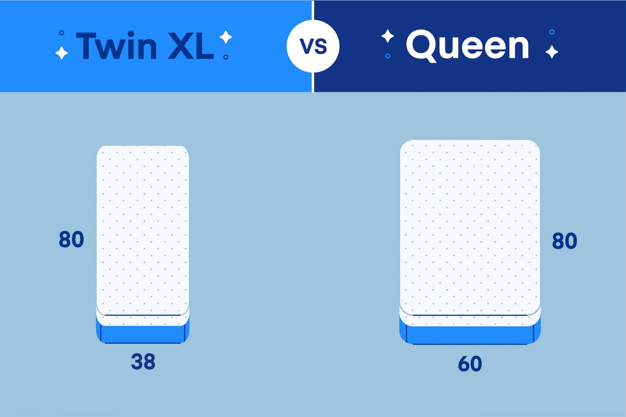 Queen vs. Twin XL: What's the Difference?   Amerisleep