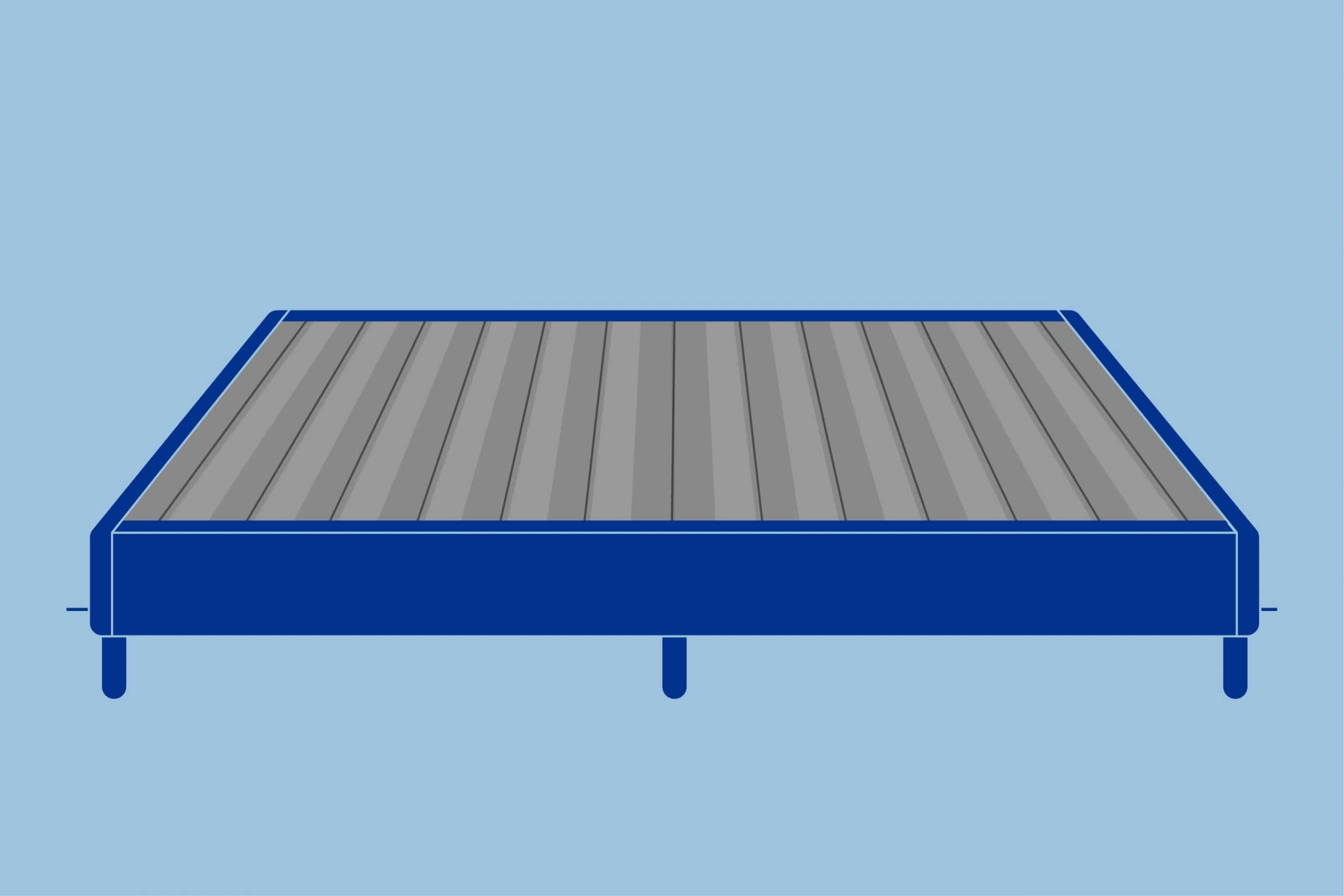 Picture of: What Is A Platform Bed Frame Amerisleep