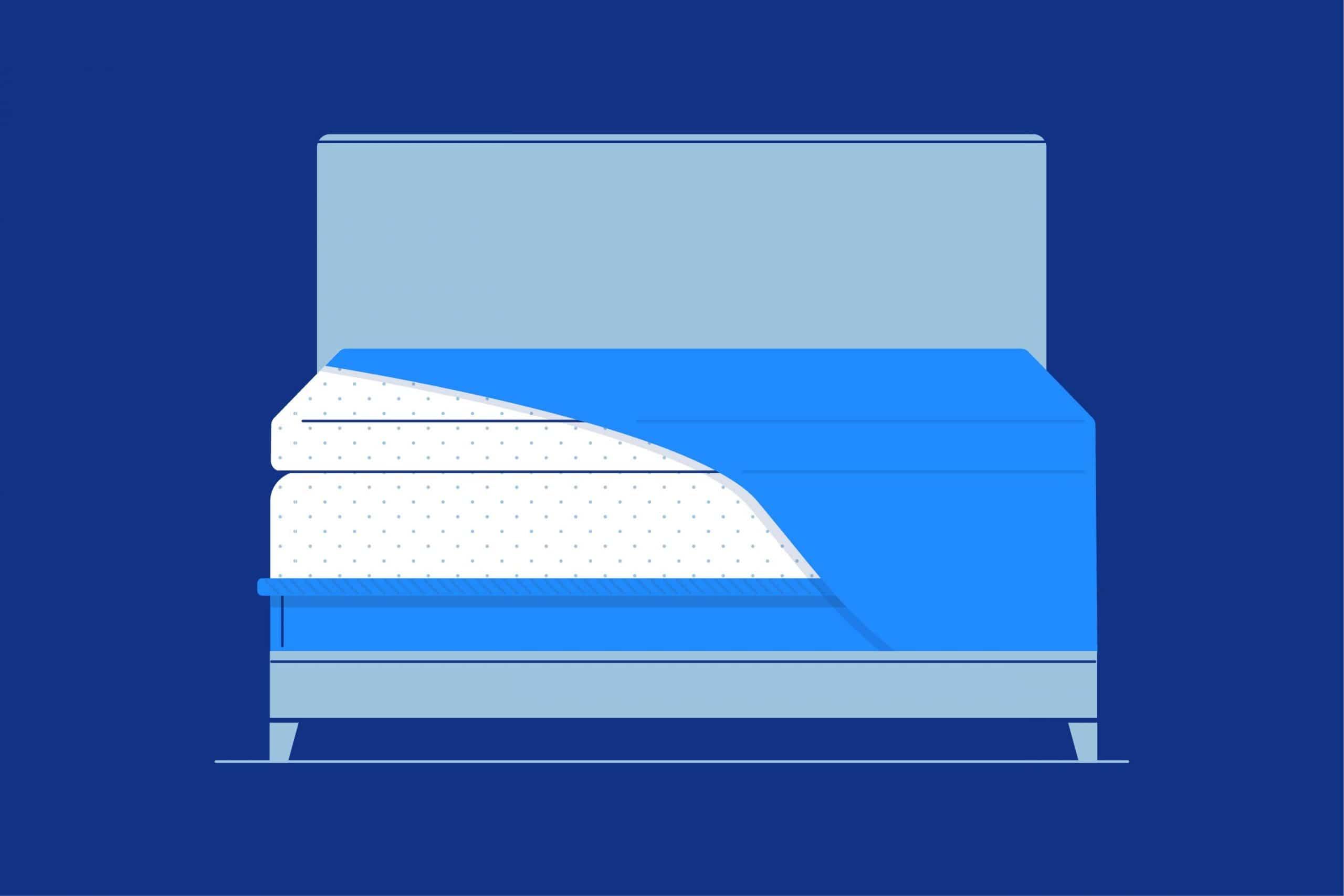How To Keep a Mattress Topper From Sliding   Amerisleep