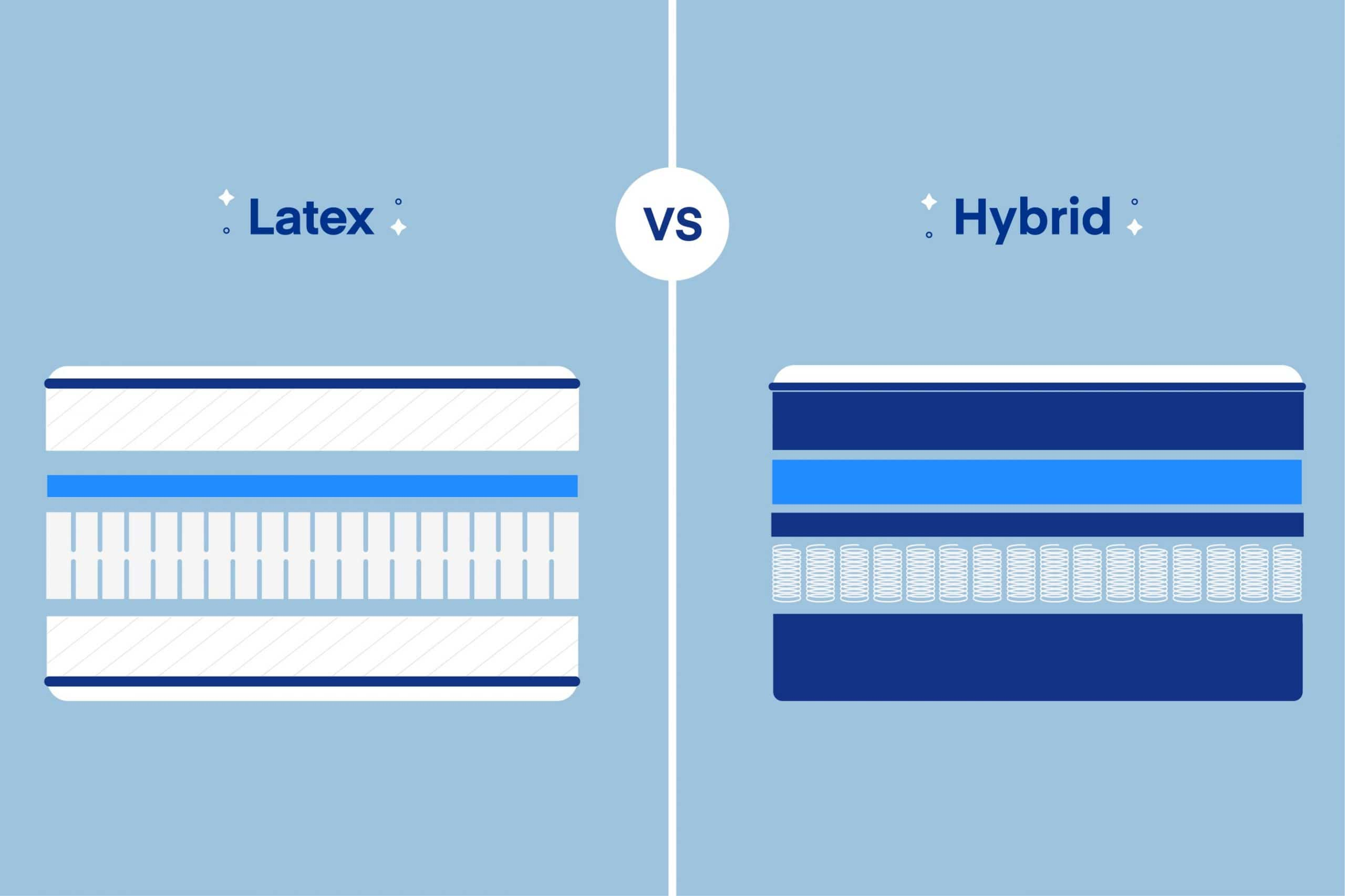 Hybrid vs. Latex Mattress: What's the Best?