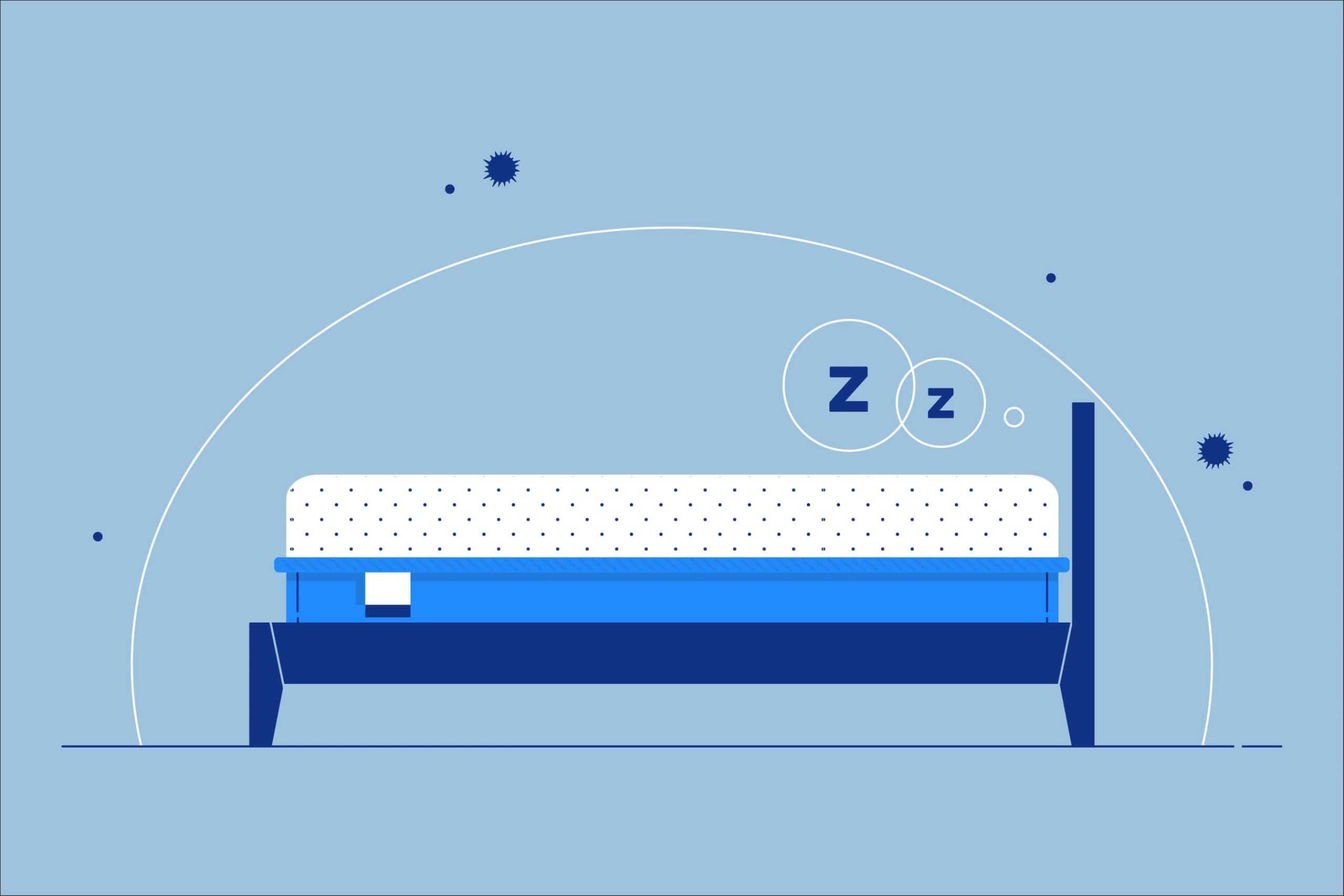 Reducing Coronavirus Risk While Sleeping