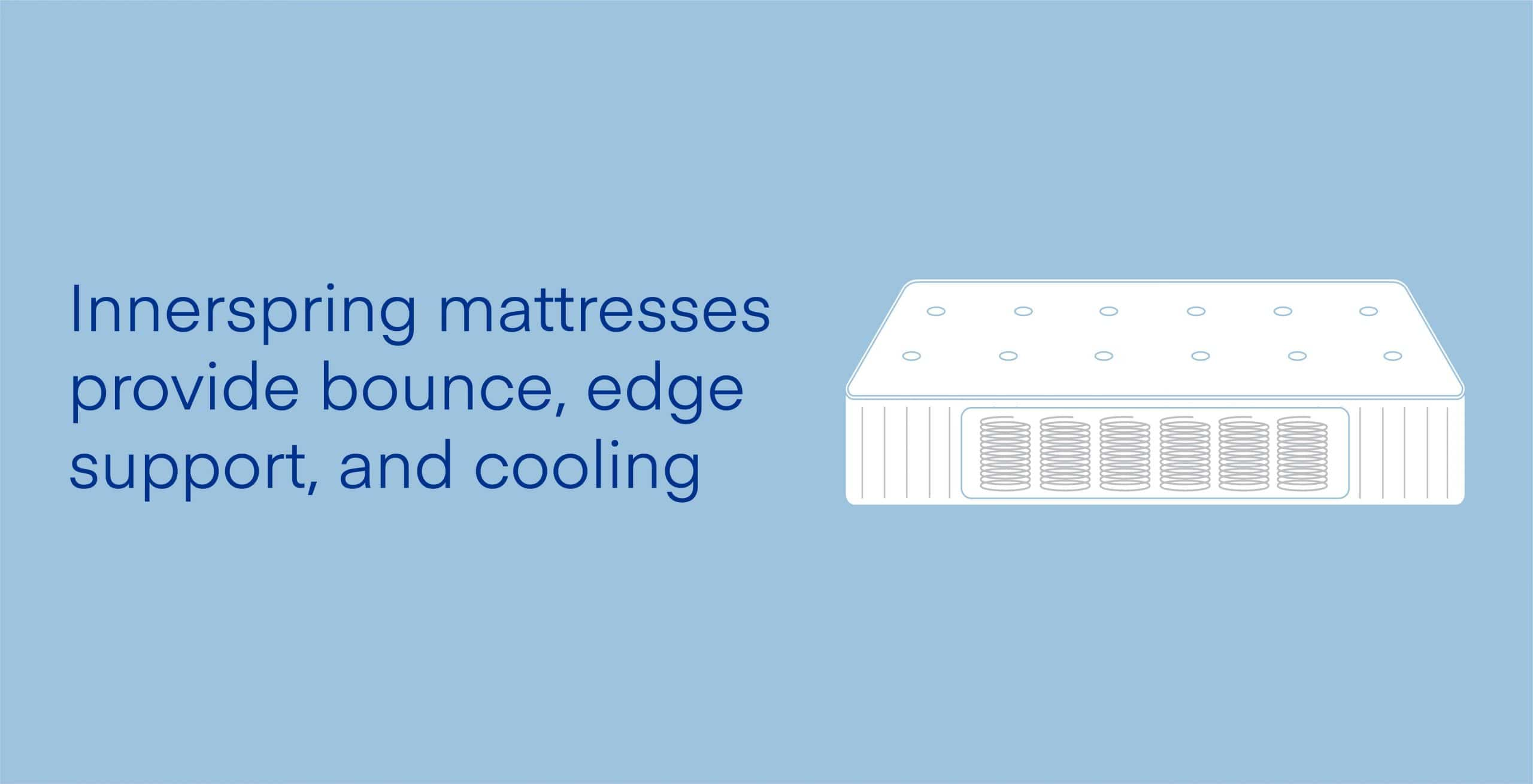 best mattress types