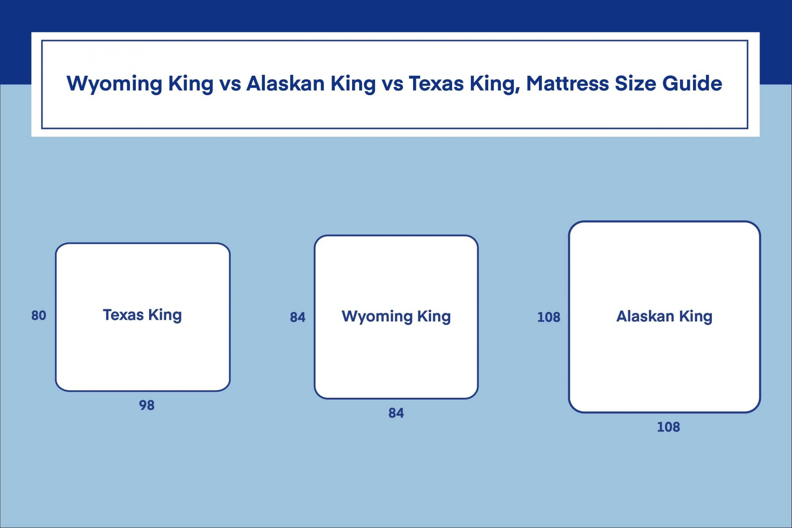 Wyoming King vs. Alaskan King vs. Texas King:  What's the Difference?