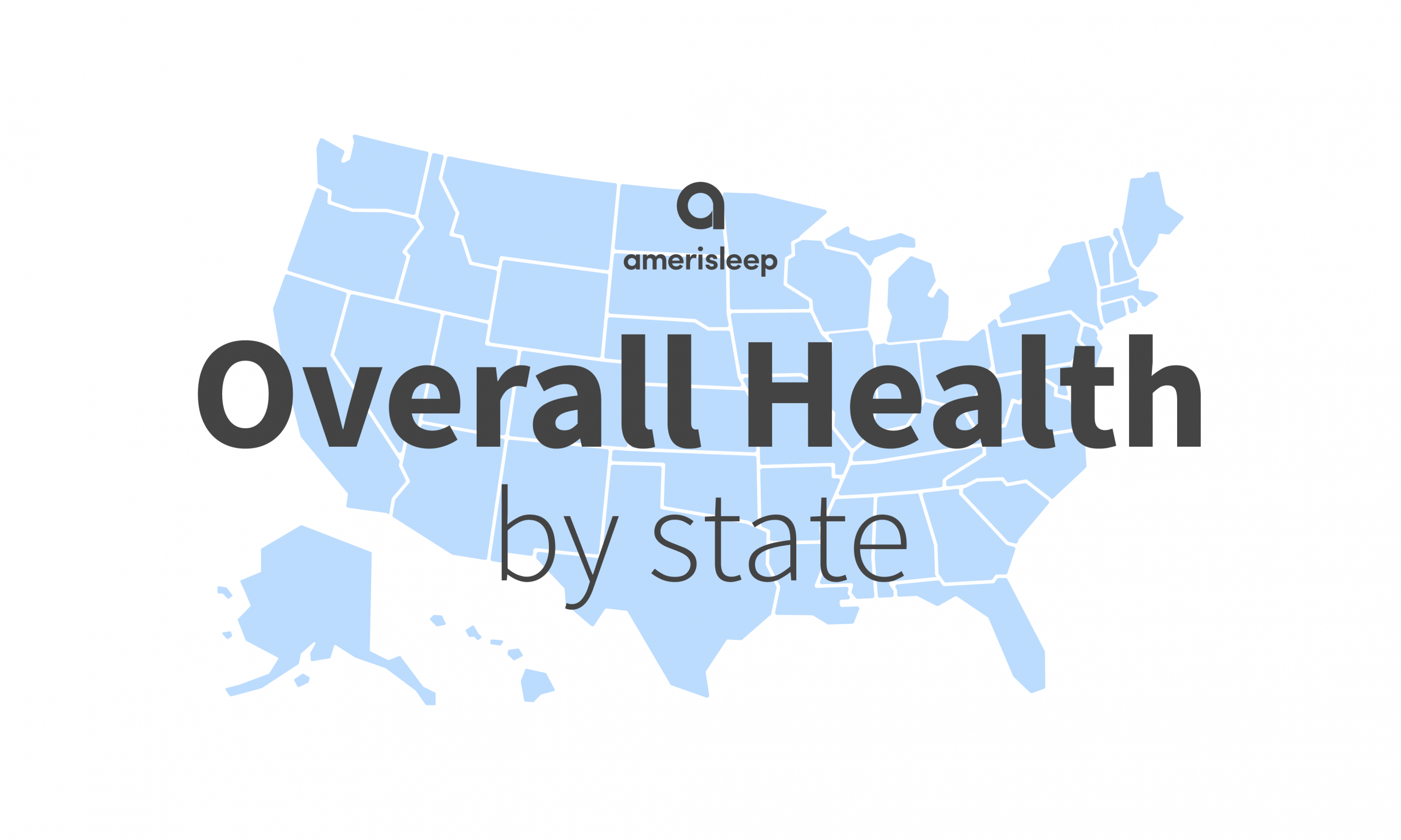The Healthiest States in America