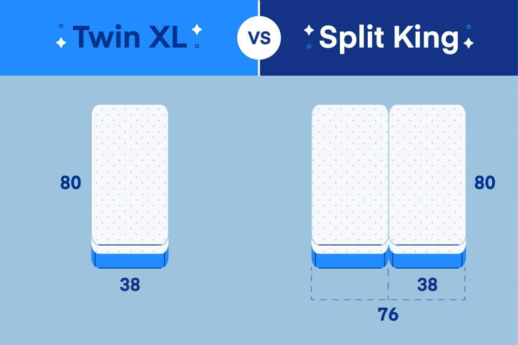 Twin Xl Vs Split King What S The, 2 Twin Beds Make A Queen Or King