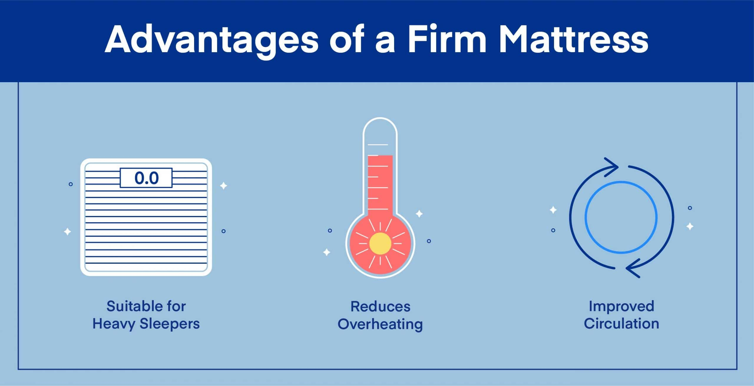 Benefits of Firm Mattresses