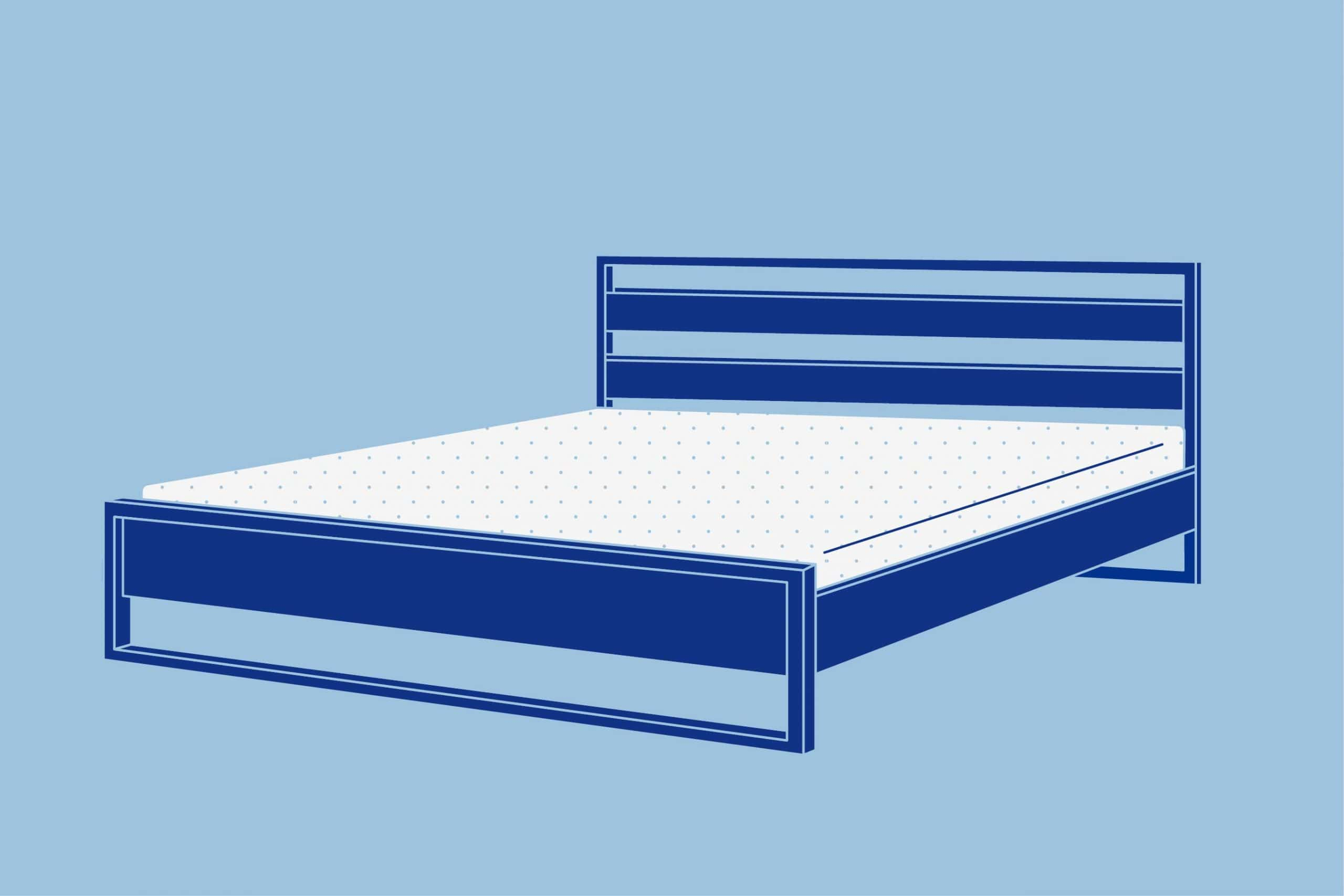 Full Size Bed Frame Dimensions Amerisleep