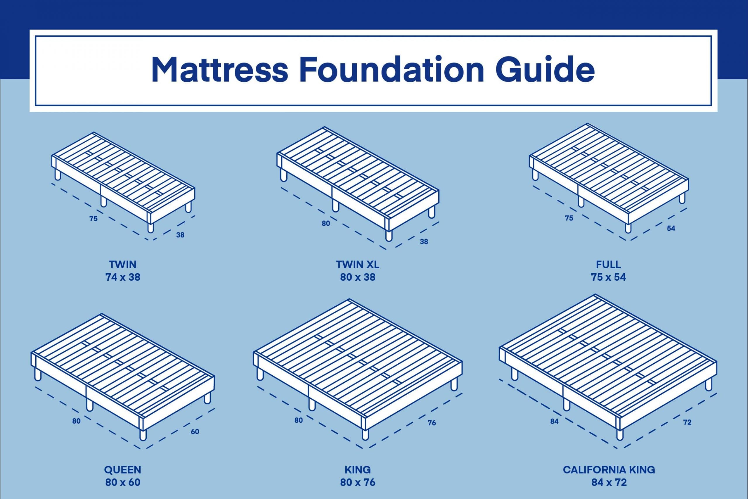 Mattress Foundation Sizes and Dimensions Guide