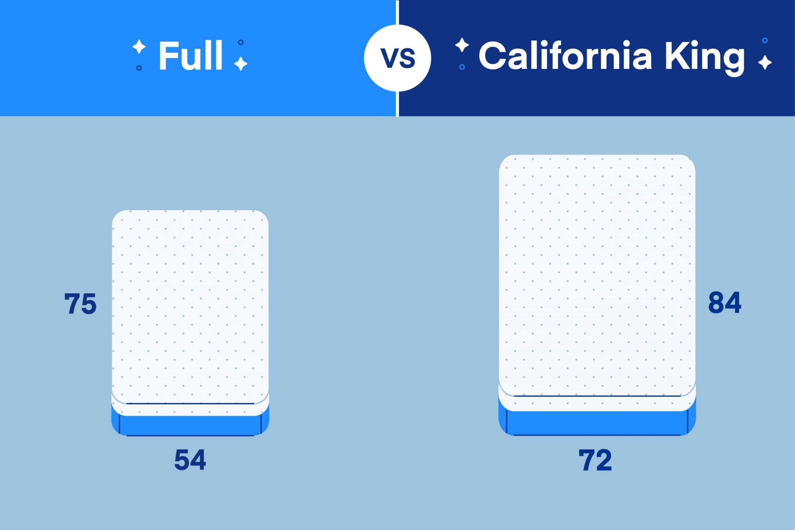 California King vs. Full: What's the Difference?