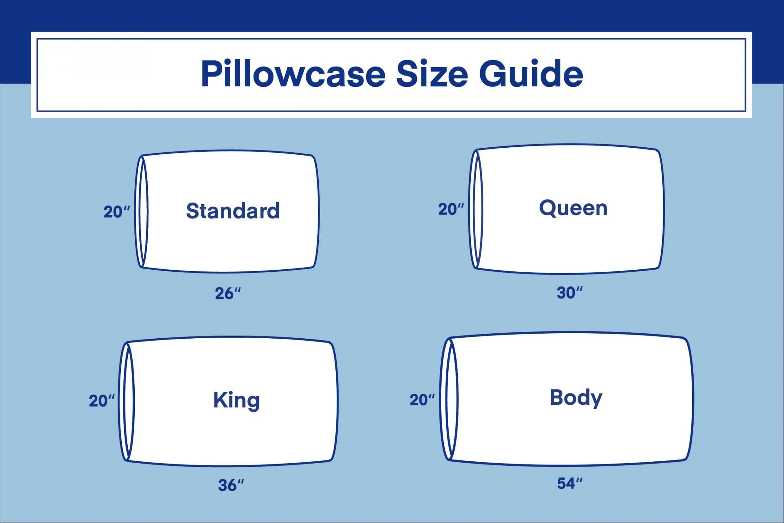 Pillowcase Sizes and Dimensions