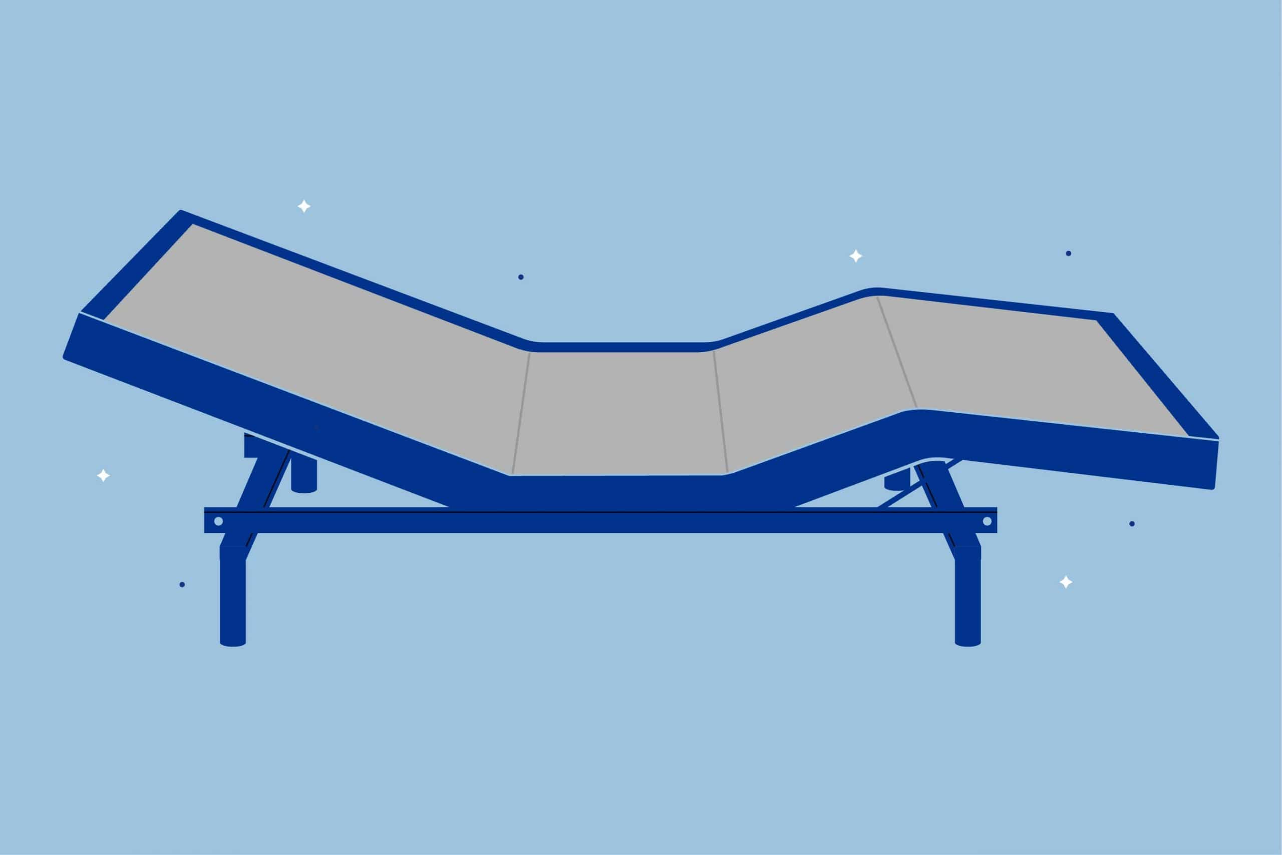 The Benefits of an Inclined Bed