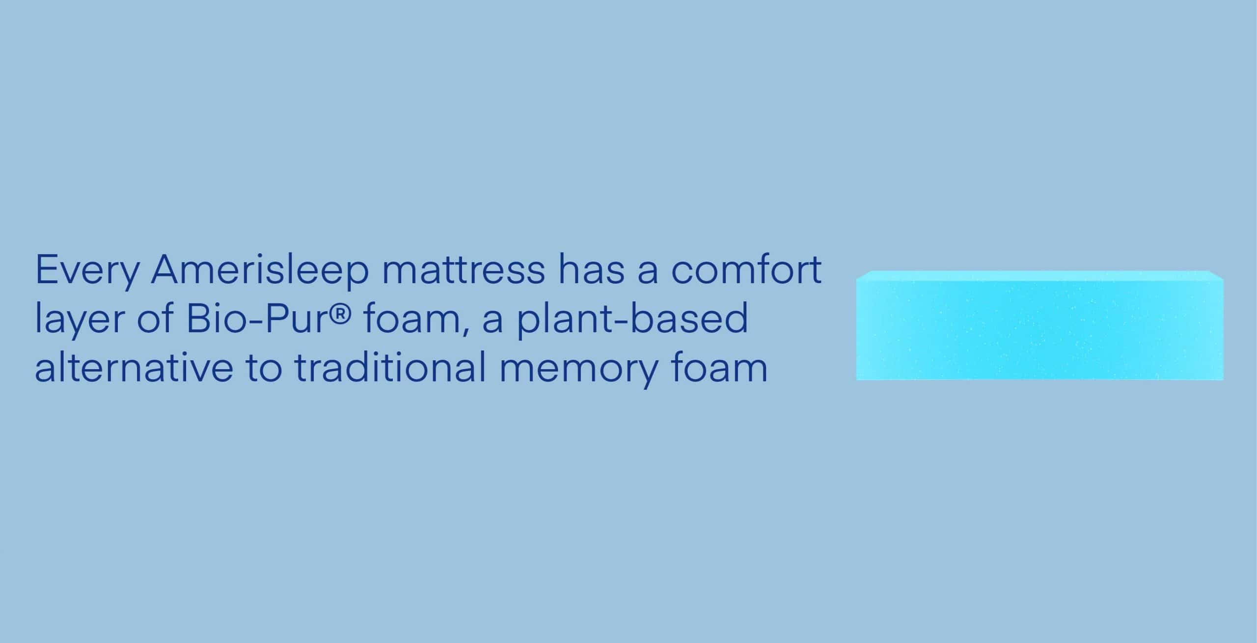 Best Mattress For Your Body Type
