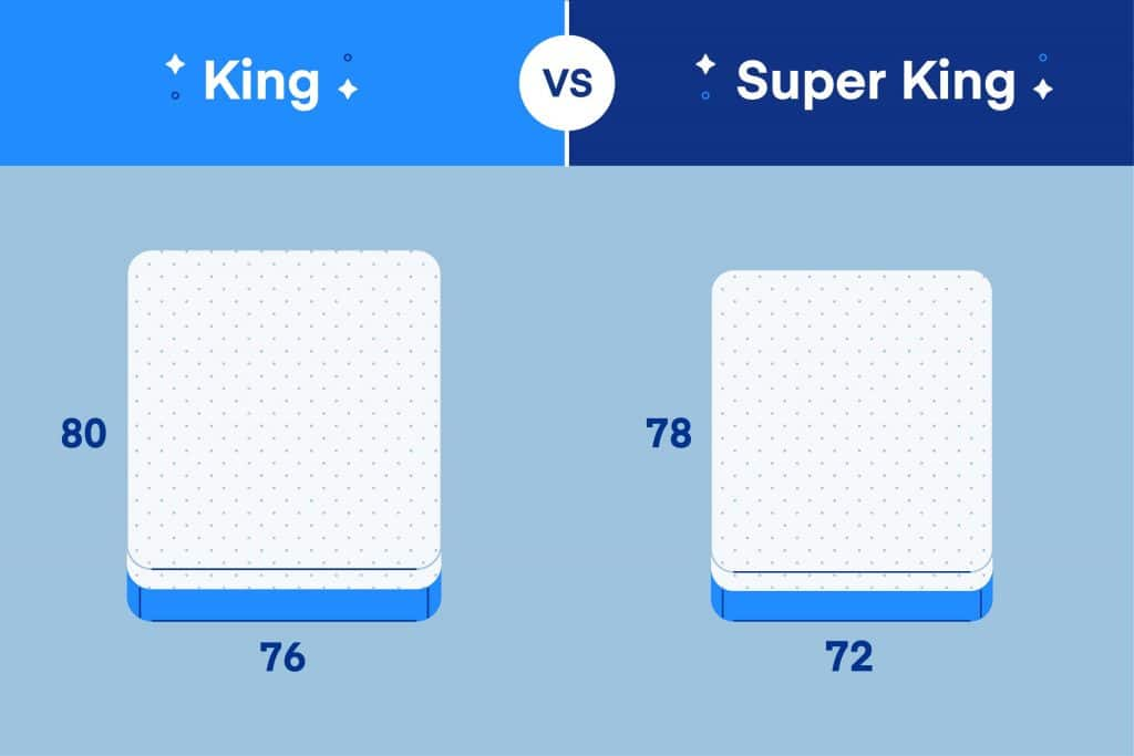 Super King Size Beds Vs, Queen Size Bed Us Vs Uk