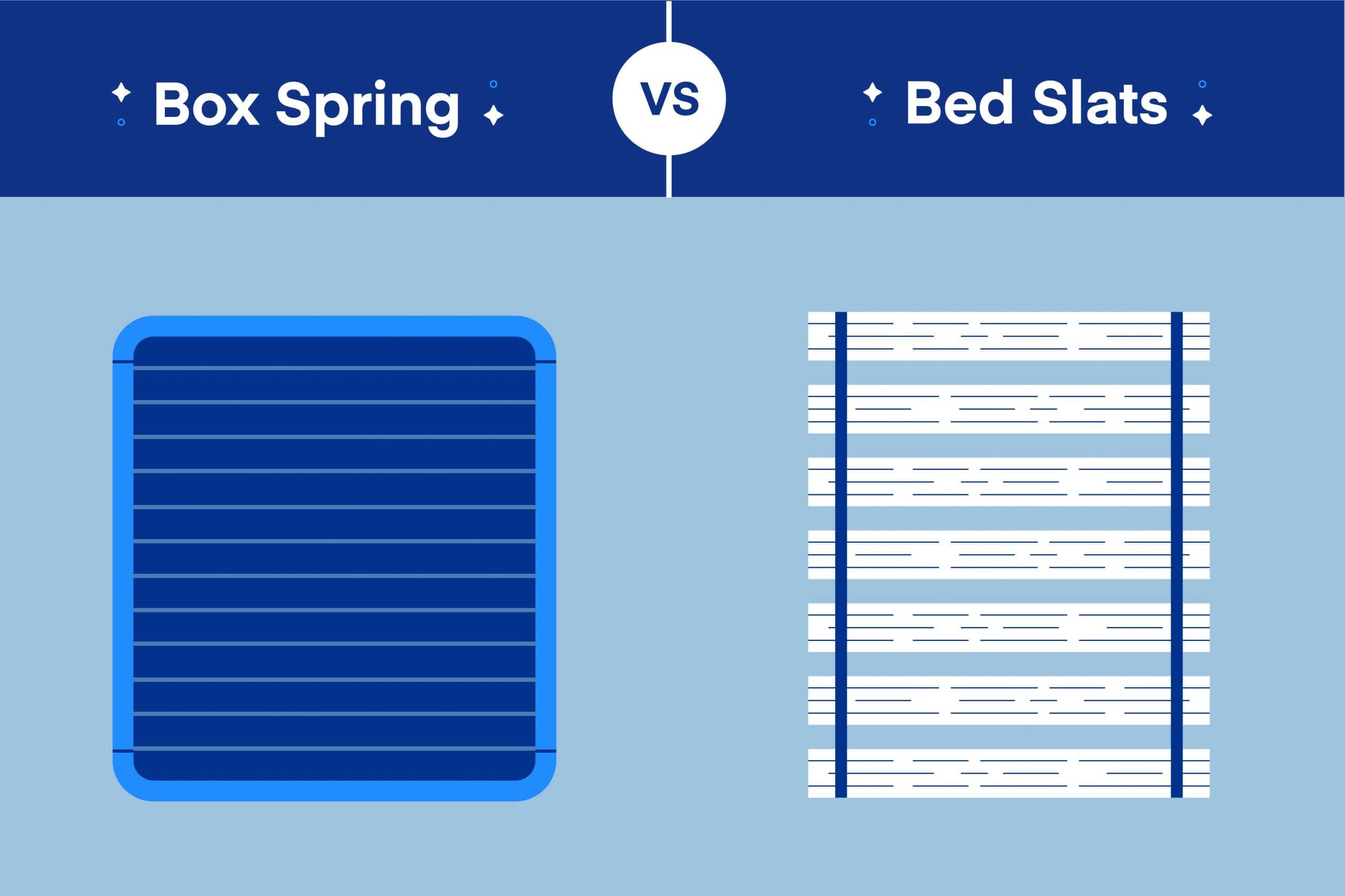Bed Slats vs Box Spring: Which Should You Use?