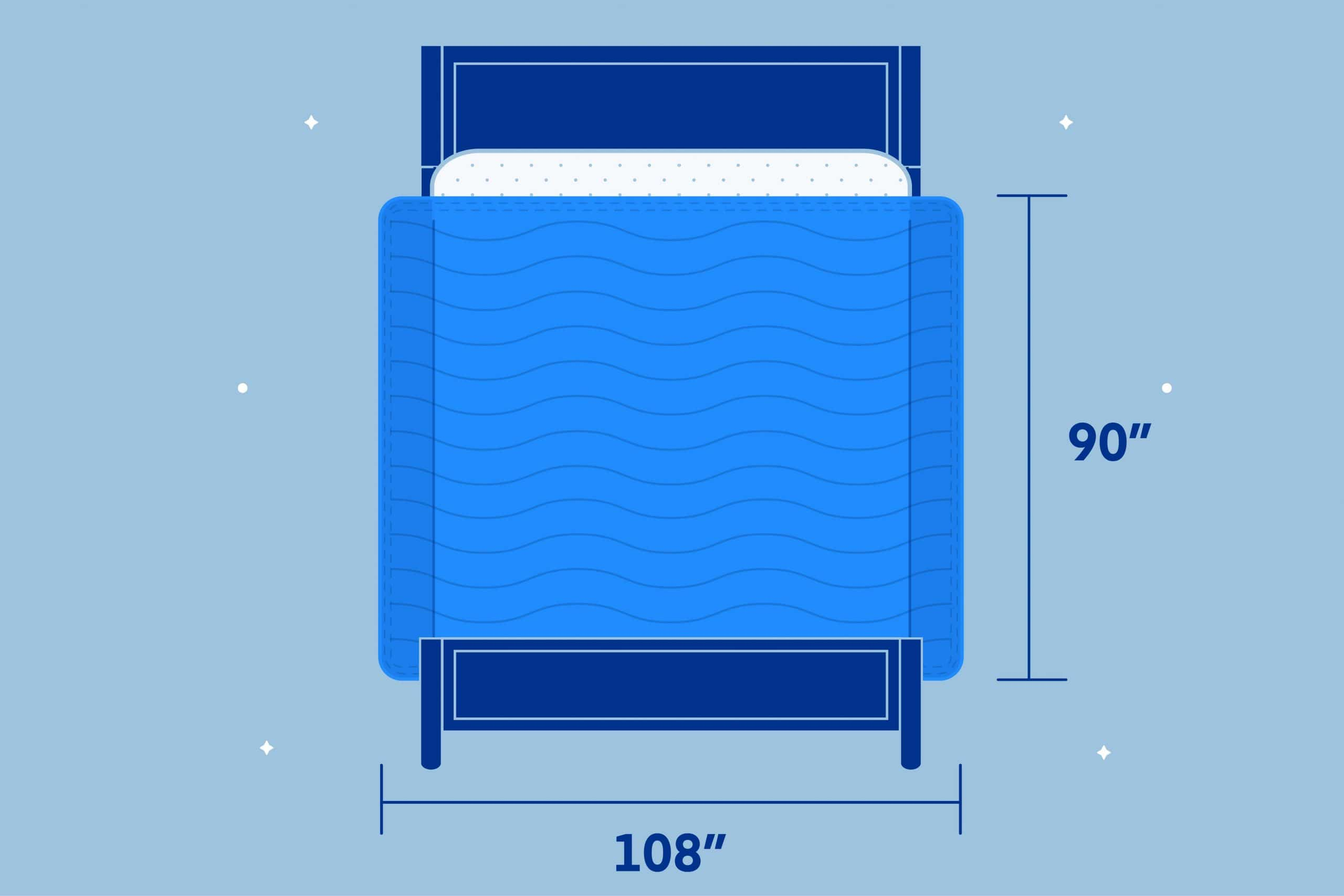Blanket Sizes and Dimensions Guide