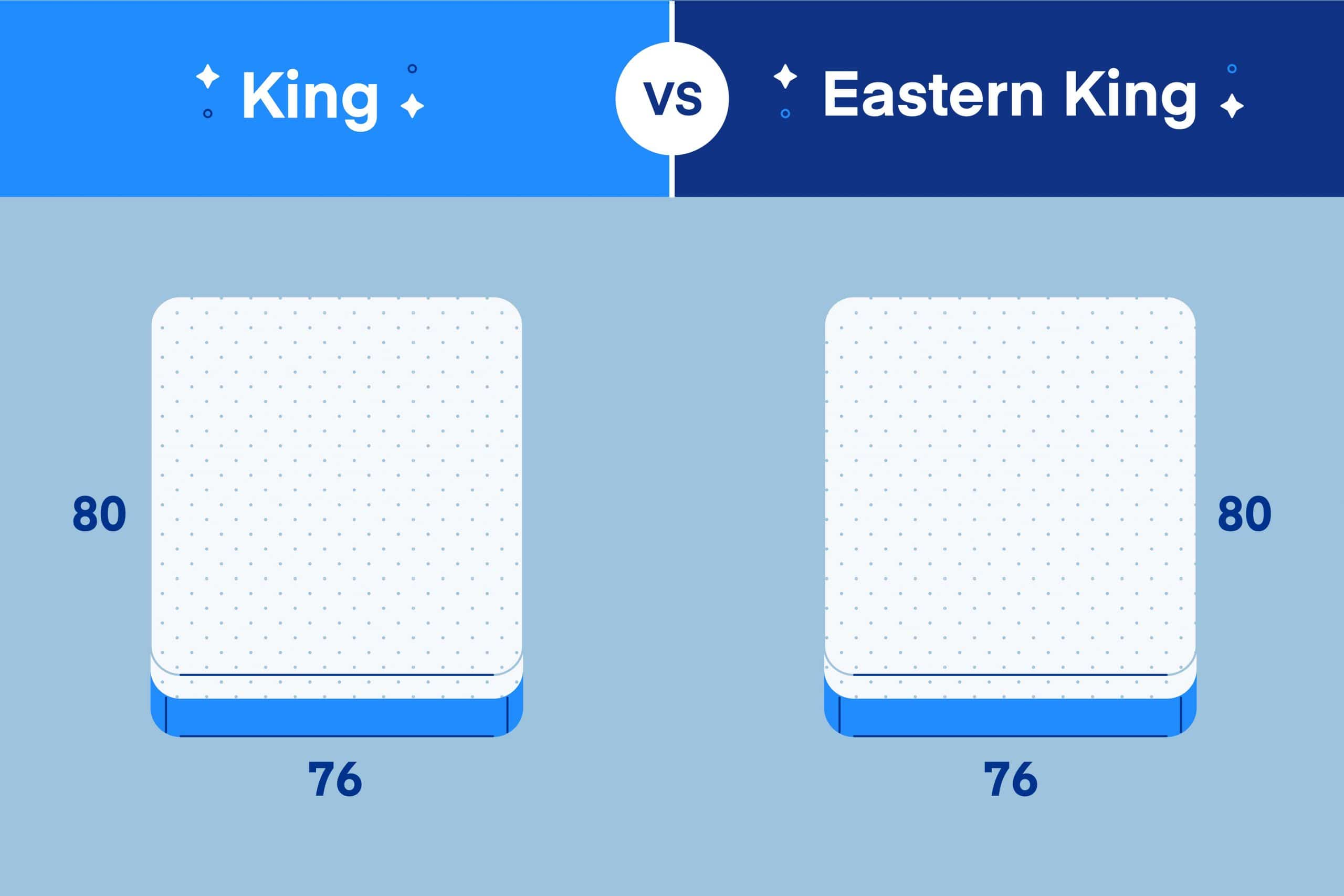 Is an Eastern King Size Bed the Same as a Regular King Size Bed?