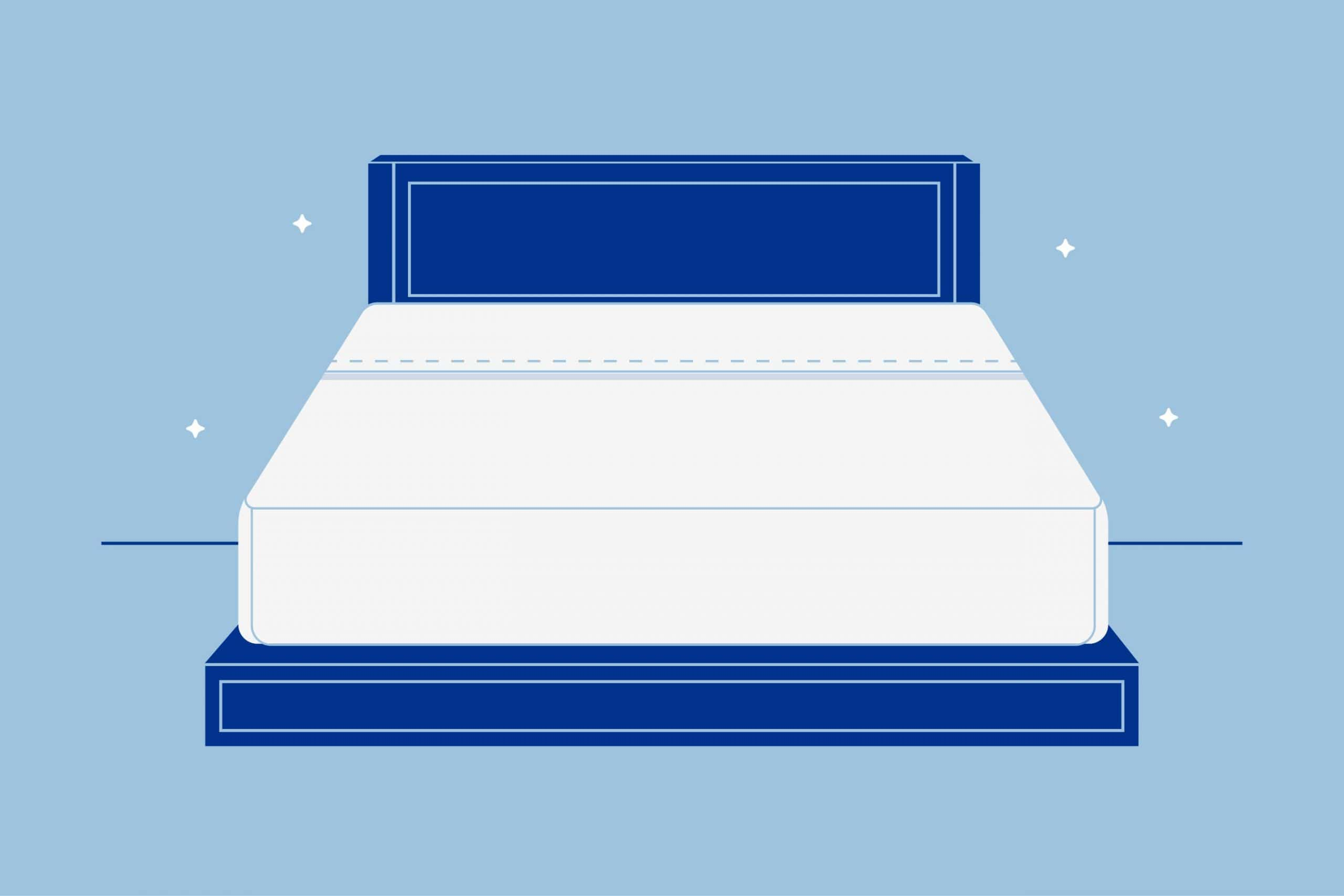 Bed Sheet Sizes and Dimensions Guide