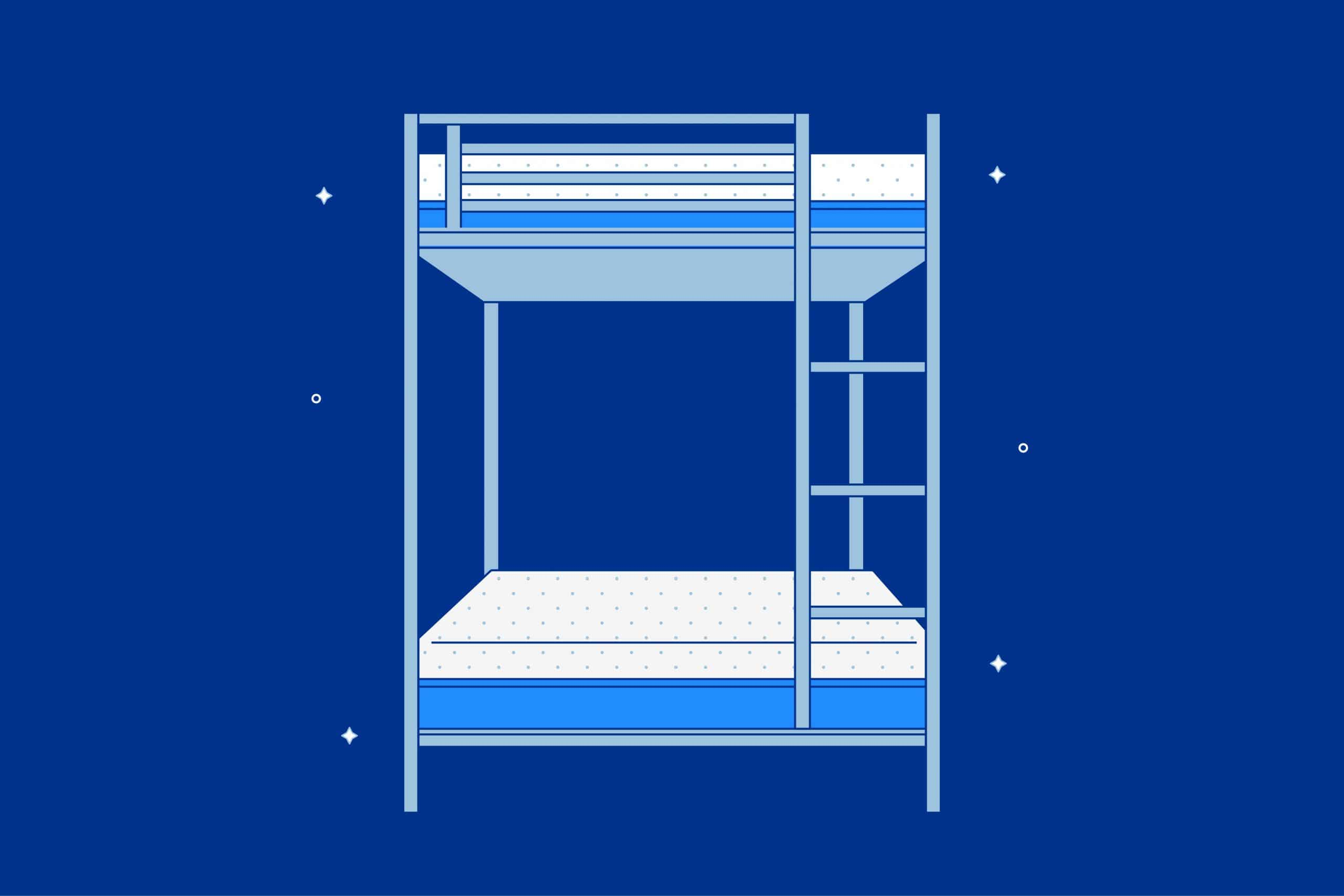 Best Mattress For Bunk Beds Amerisleep