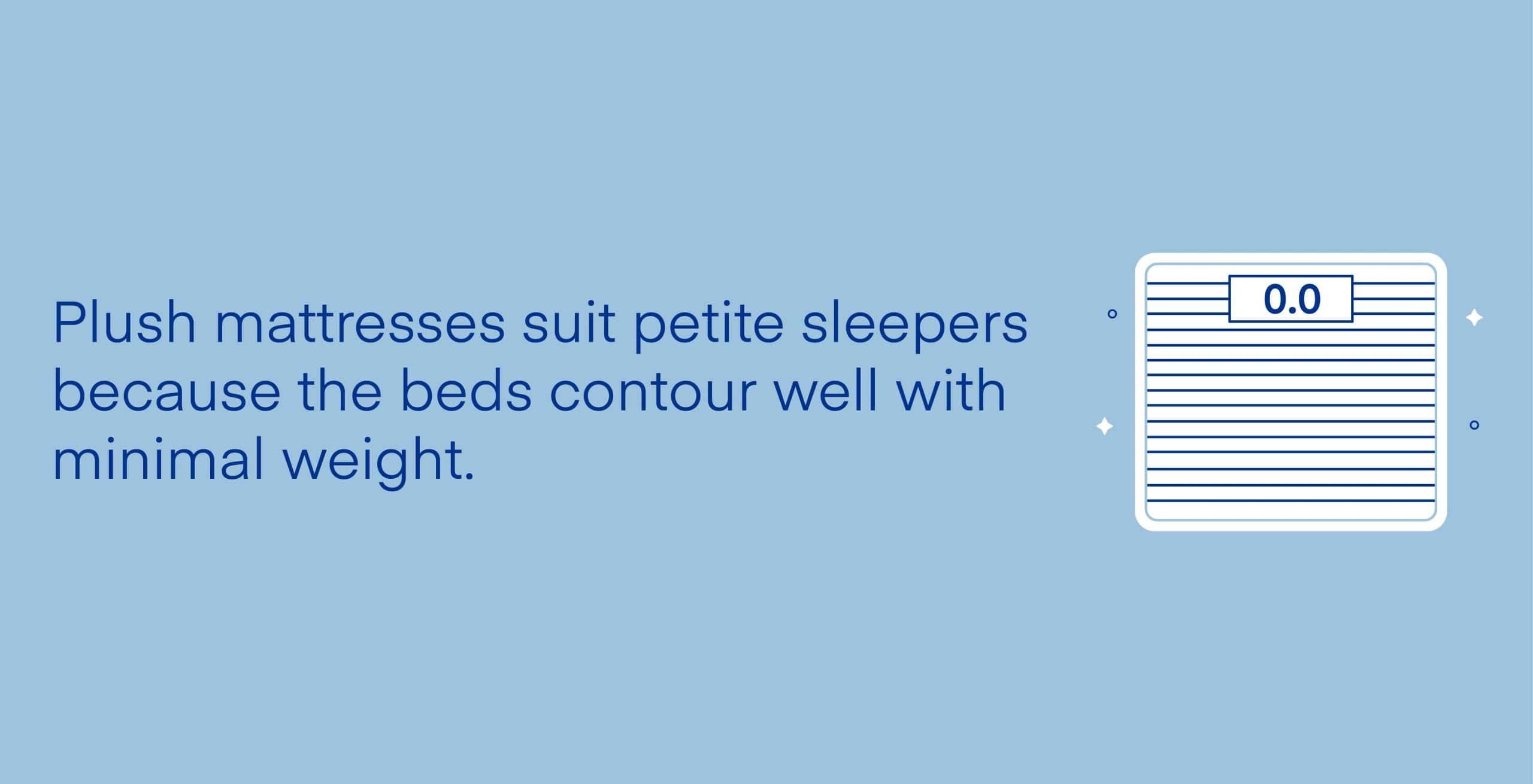 What Is A Plush Mattress?