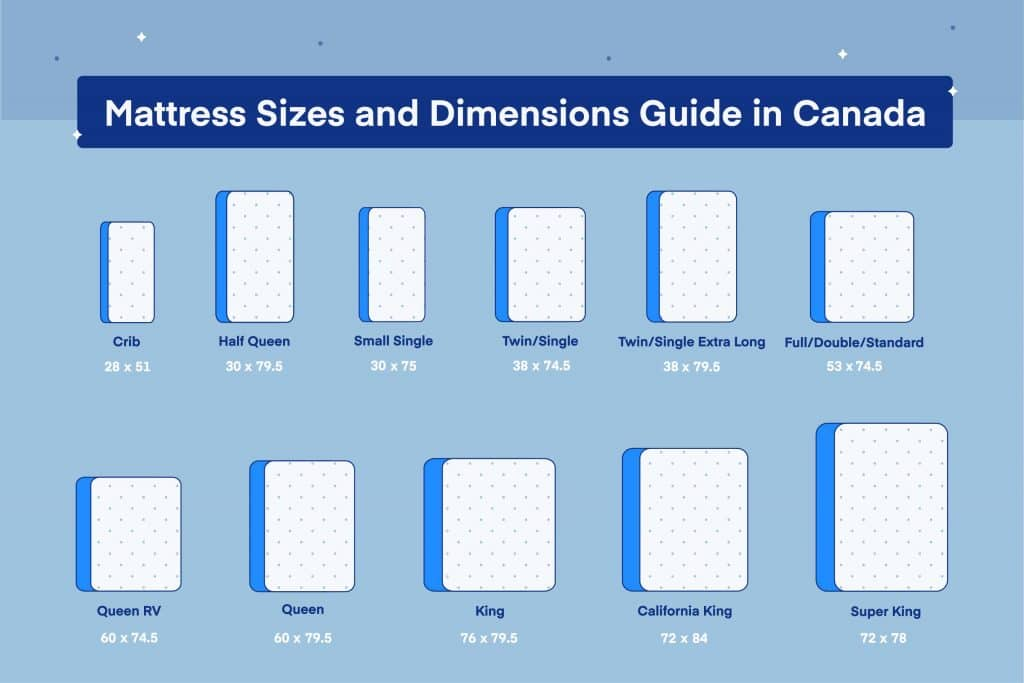 Mattress Sizes And Dimensions In Canada, What Size Of Bed Is A Double