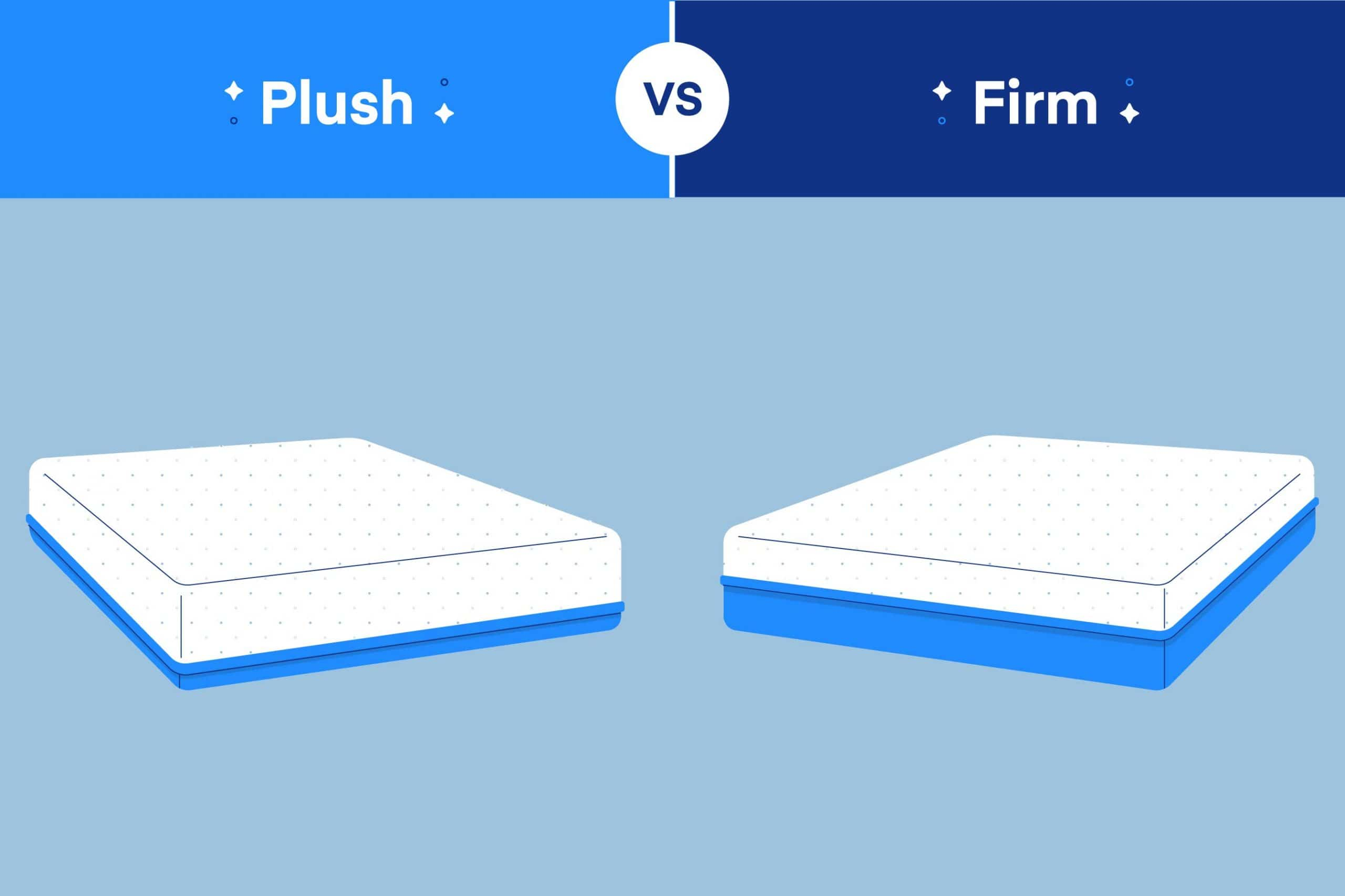 Plush vs Firm Mattress – What's Best For You?