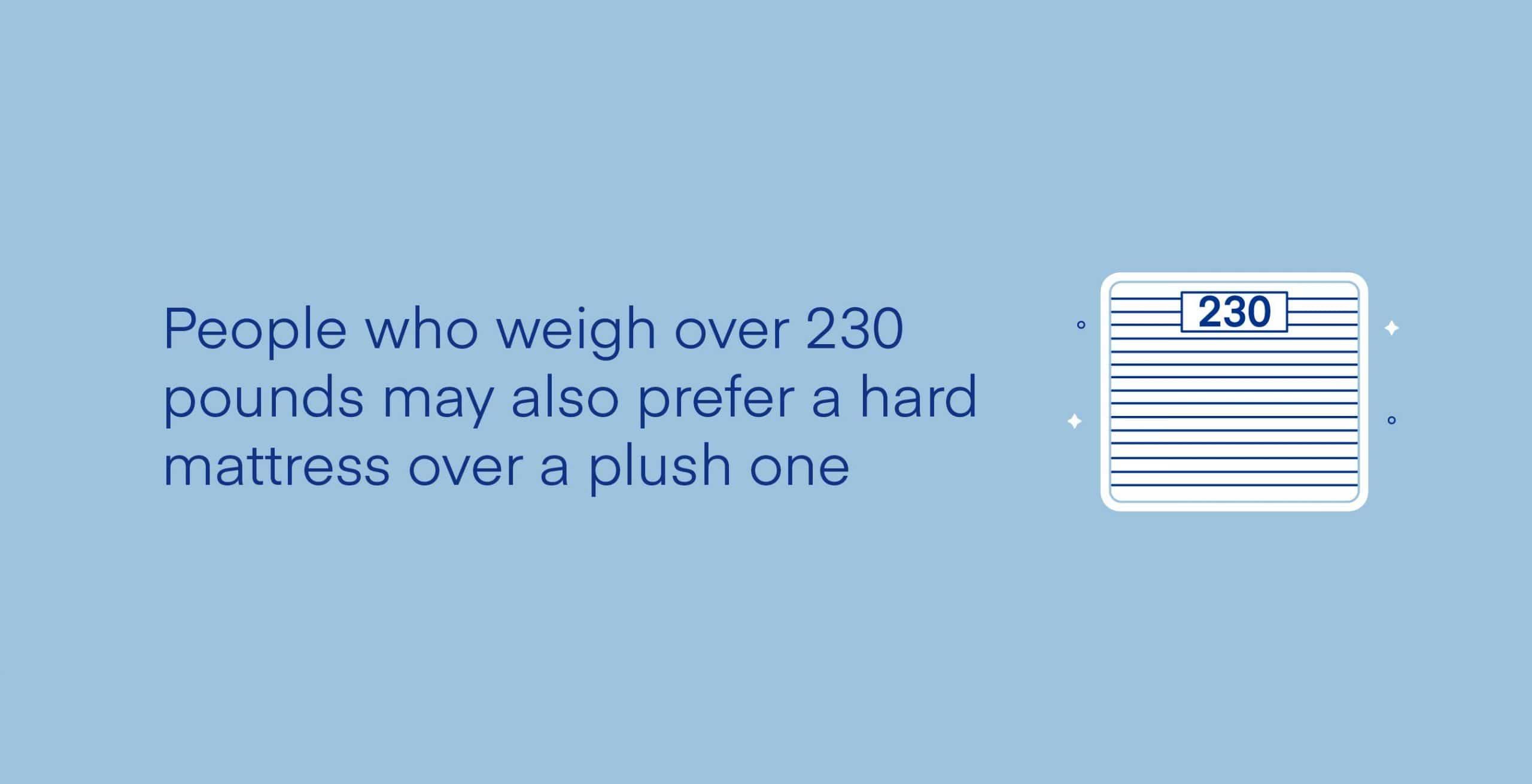 Plush-vs-Firm-Mattress