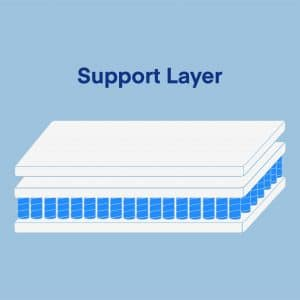 Support-Layer