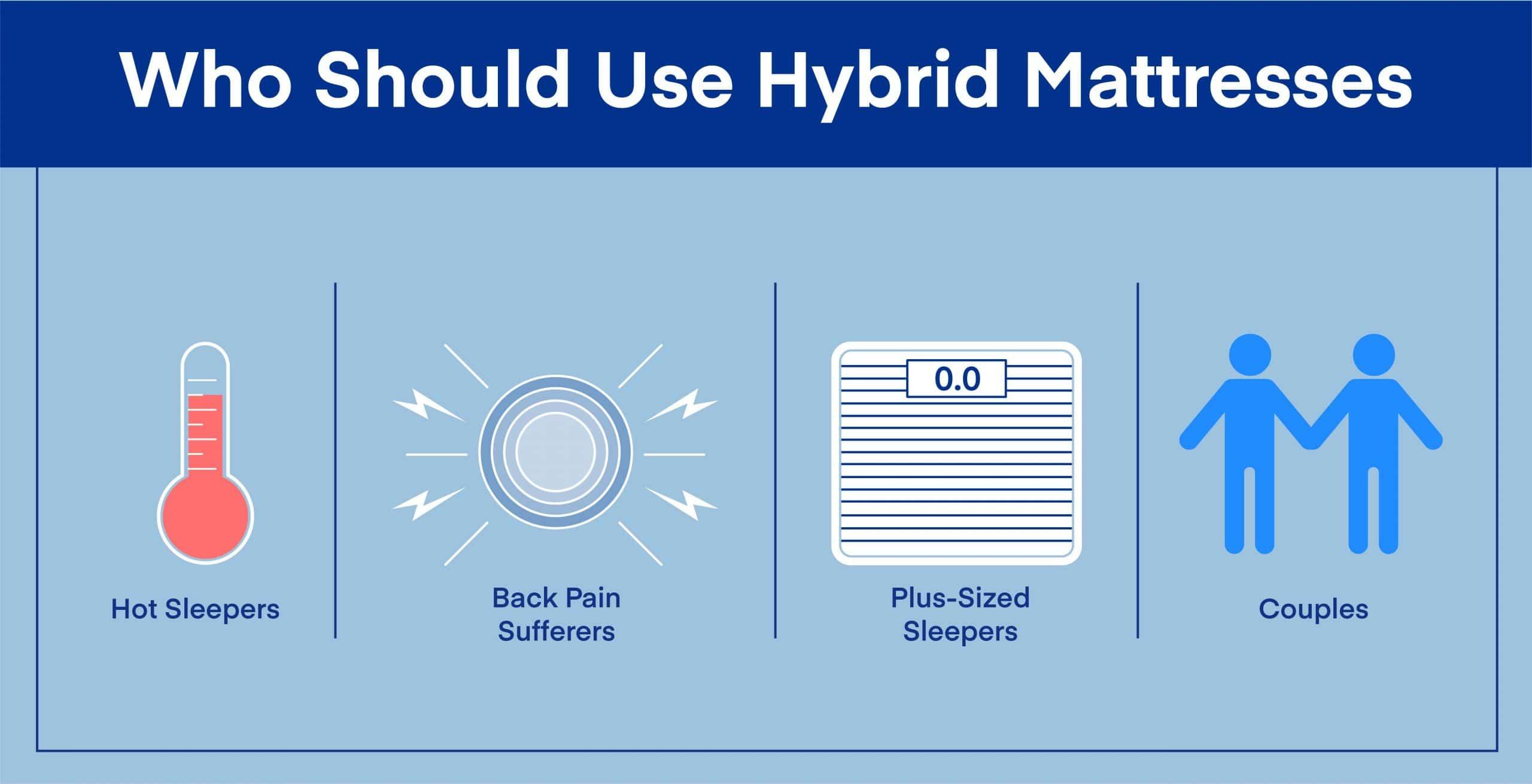 Who-Should-Use-Hybrid-Mattresses