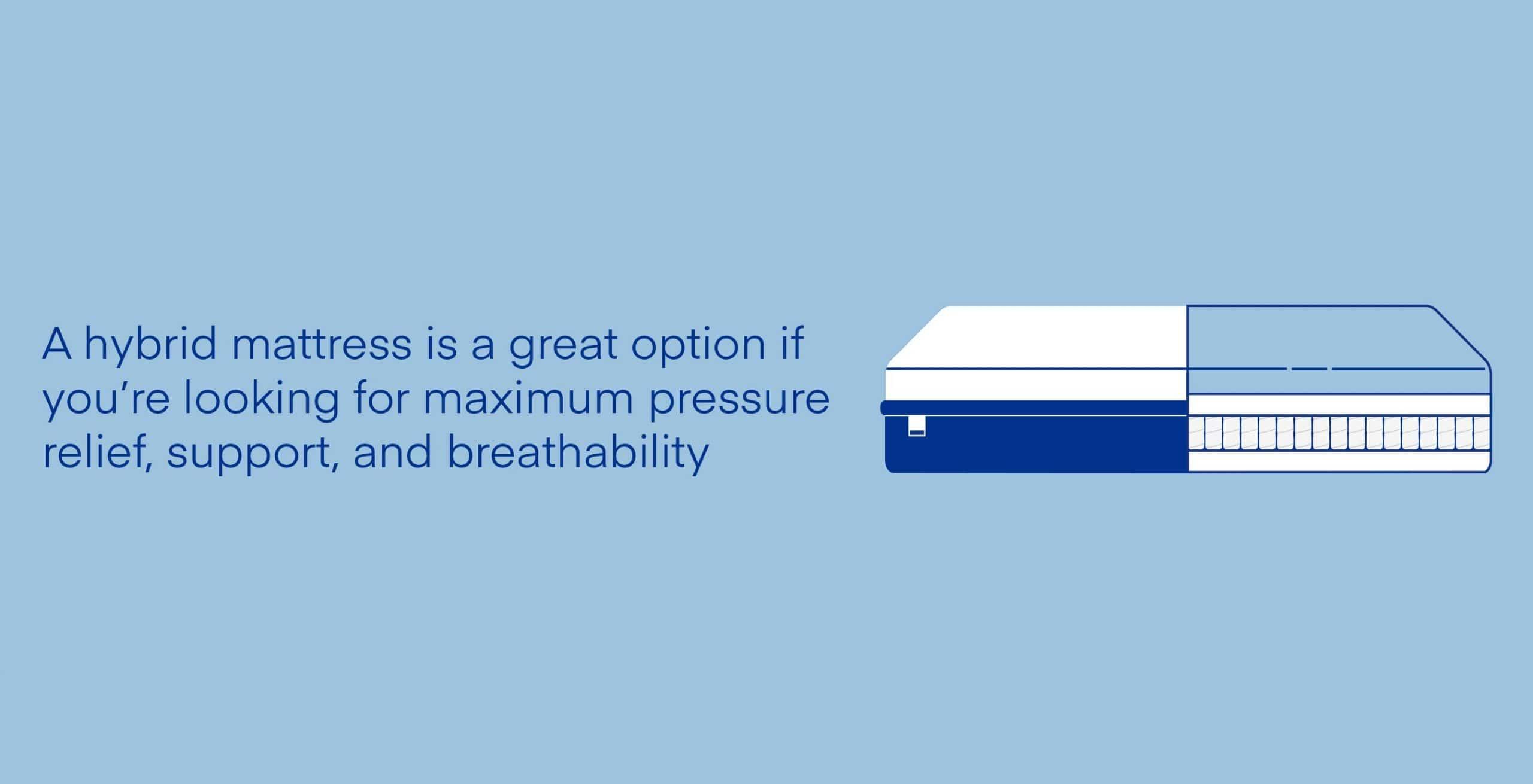 best-mattress-for-a-platform-bed